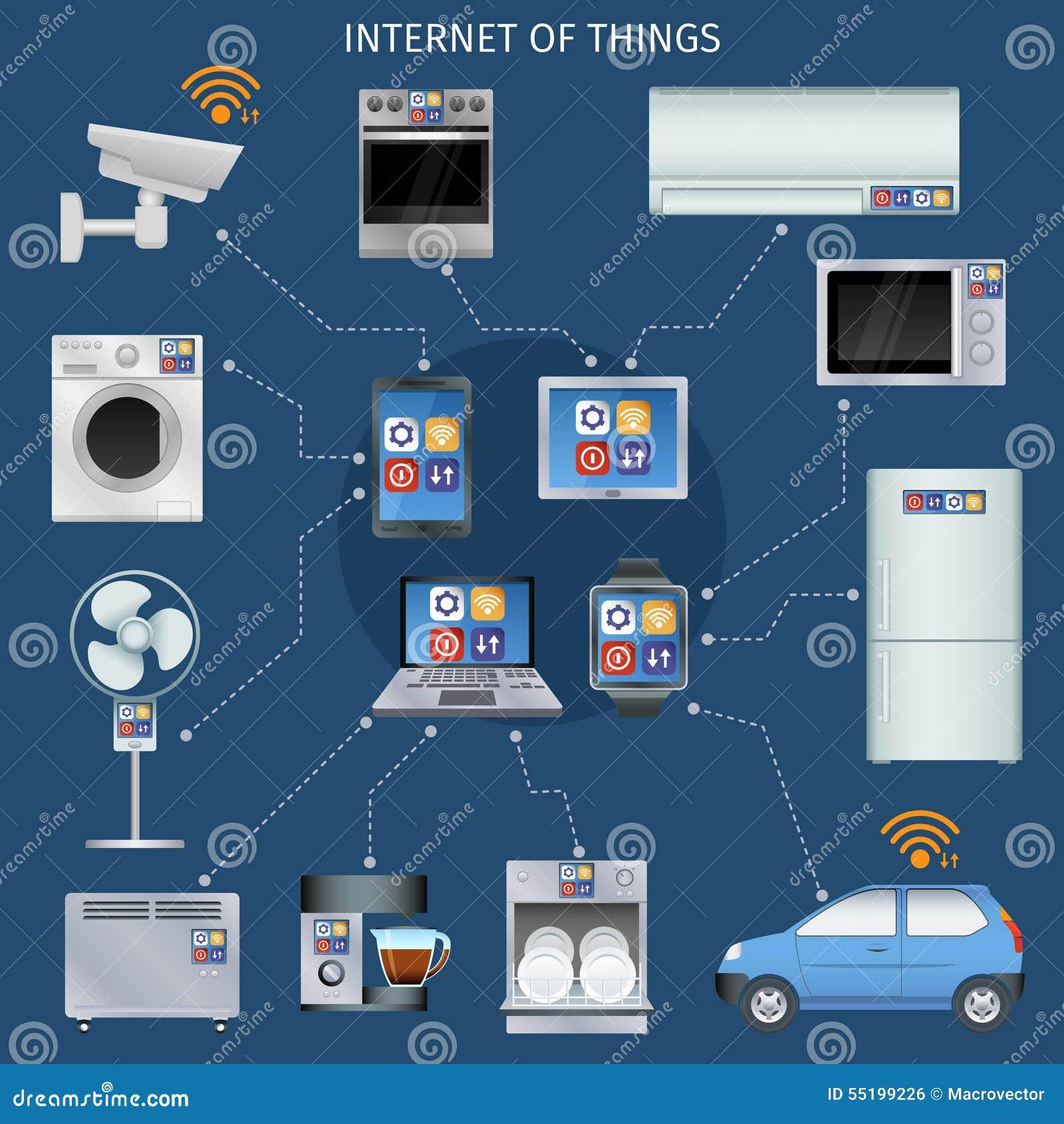 Internet av den infographic symbolsuppsättningen för saker