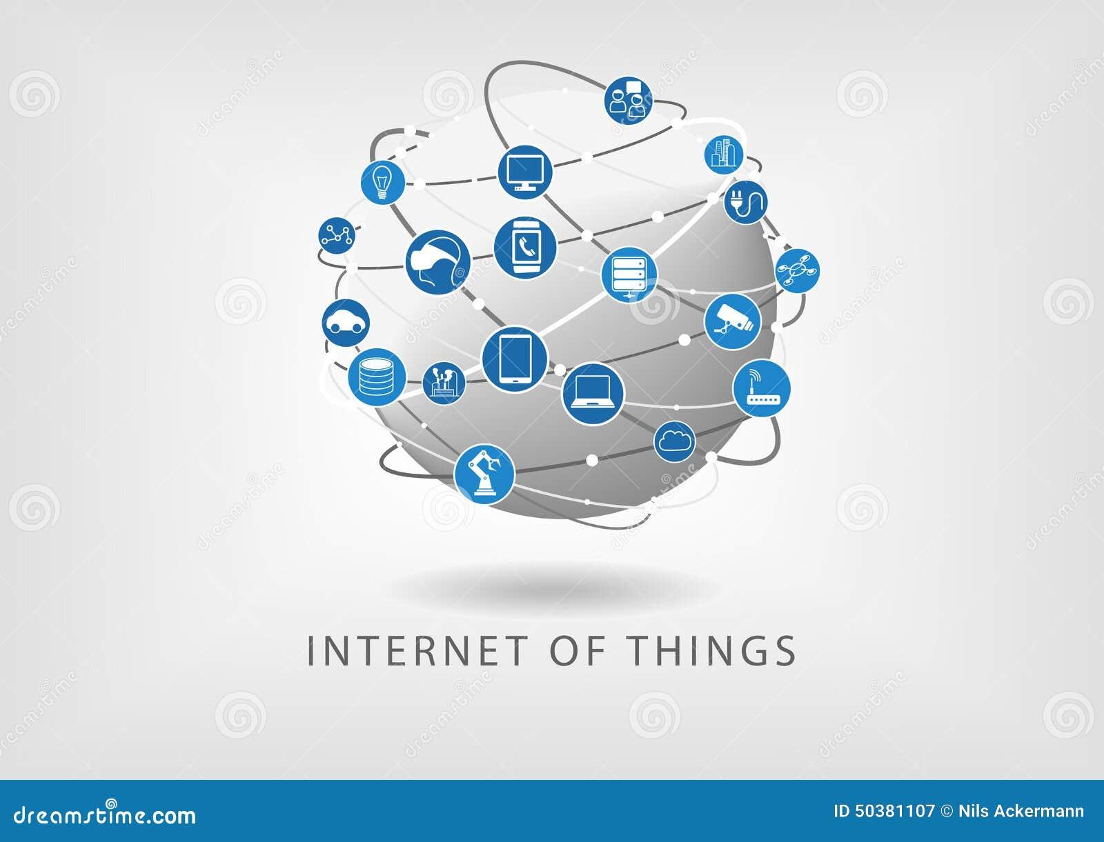 Internet av den moderna förbindelsevärldsillustrationen för saker som symboler i plan design