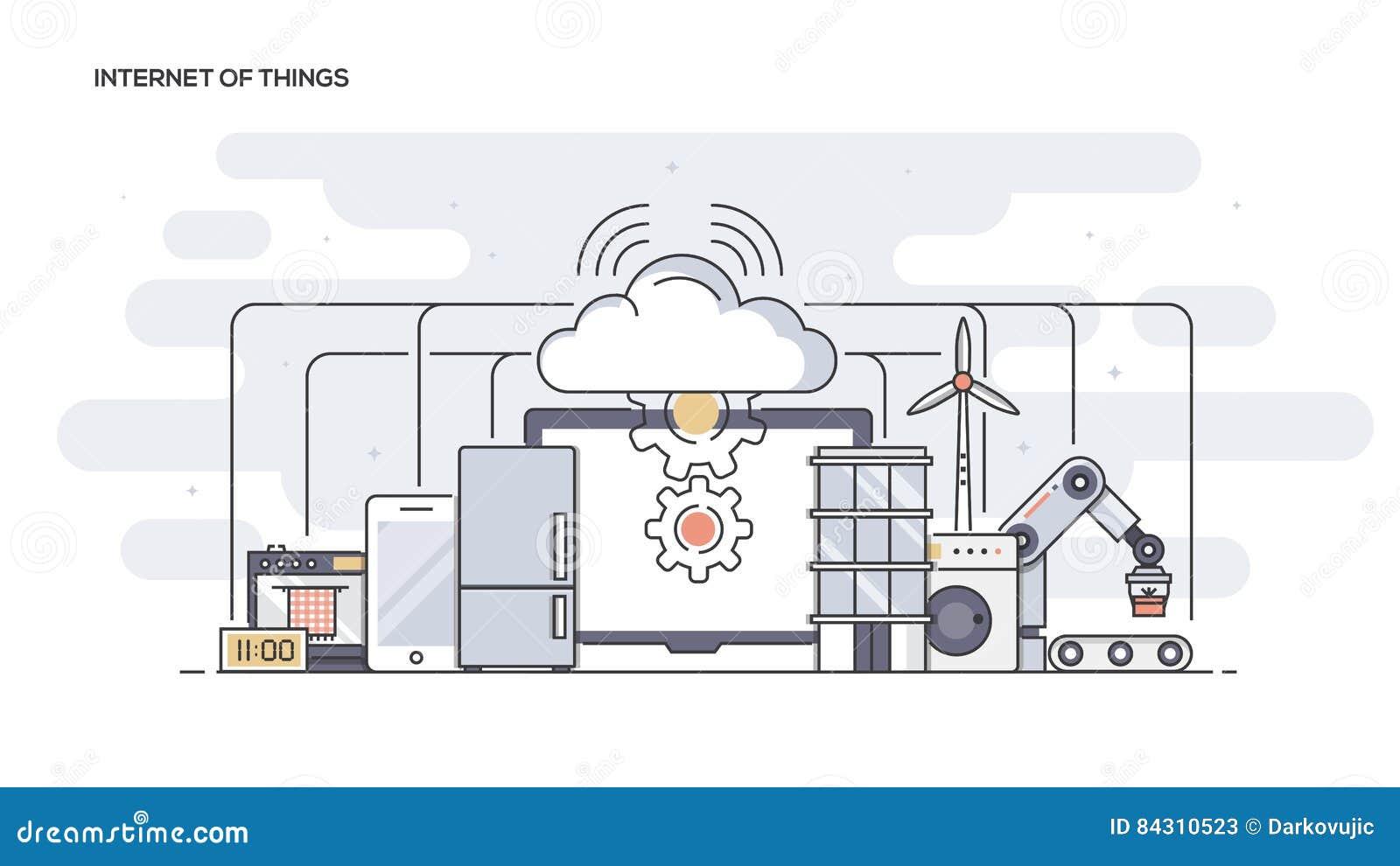 Internet av saker sänker linjen planlagt baner