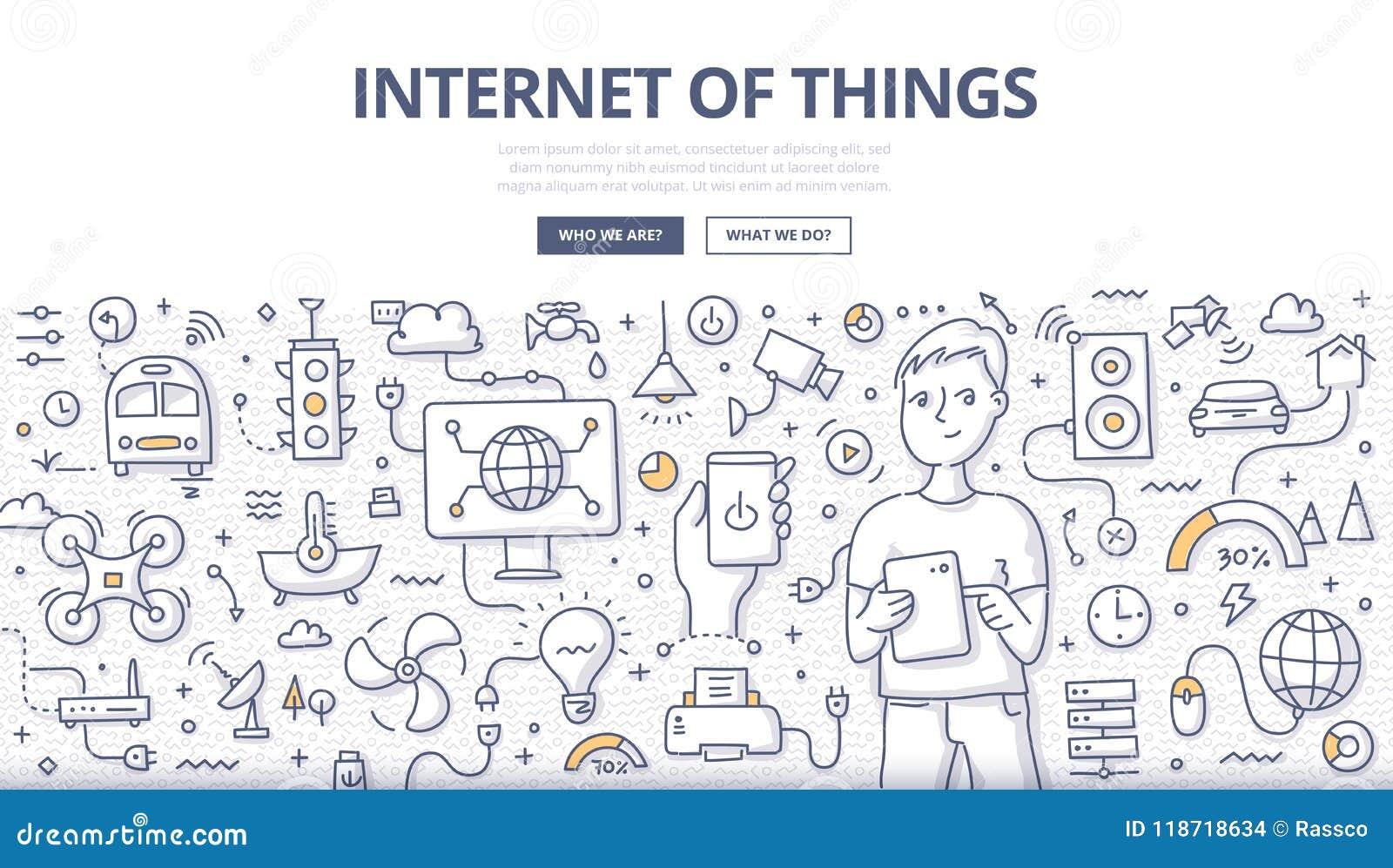 Internet av sakerklotterbegreppet