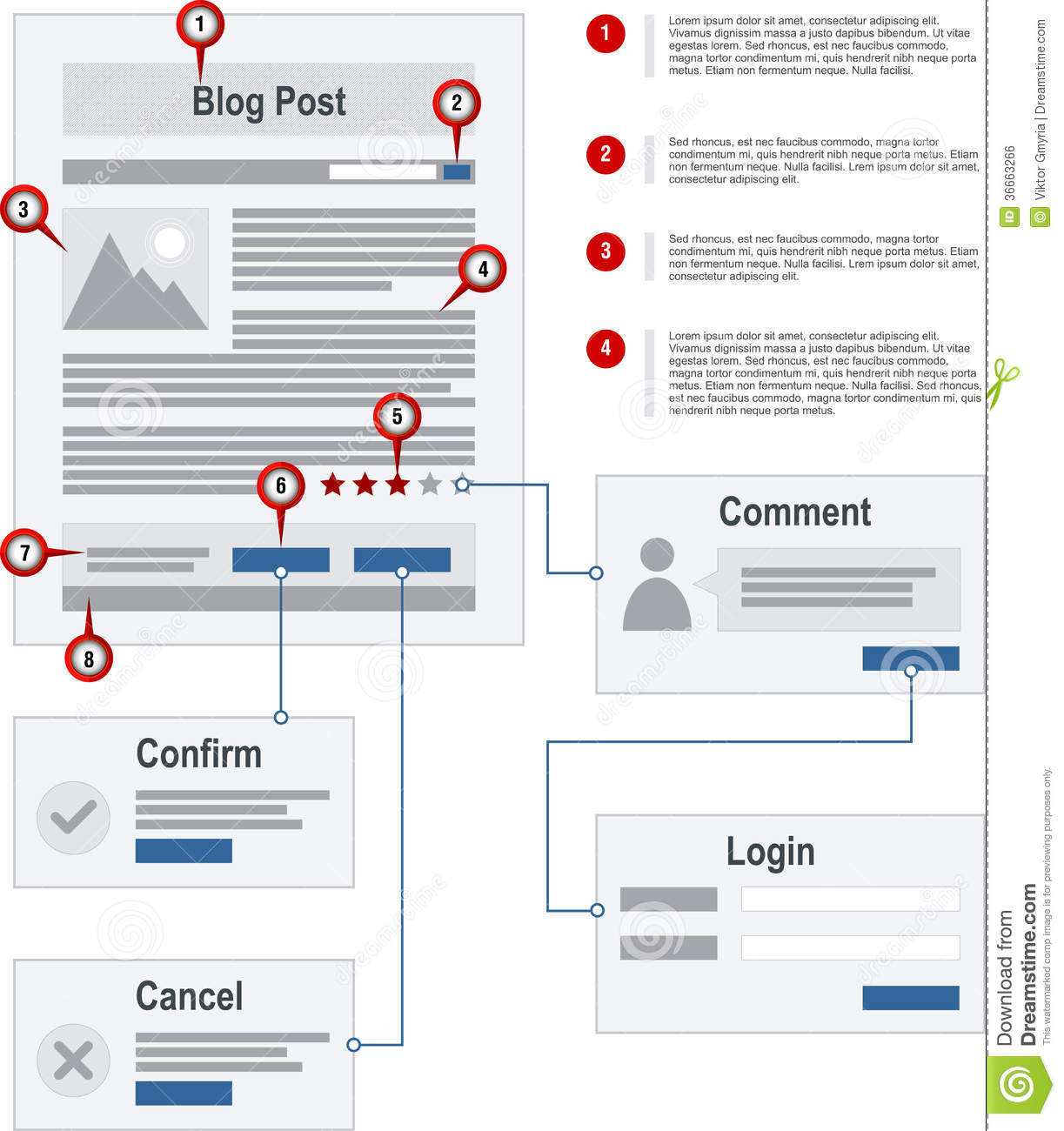Sitemap Internet: Internet Blog Site Map Navigation Structure Protot Stock