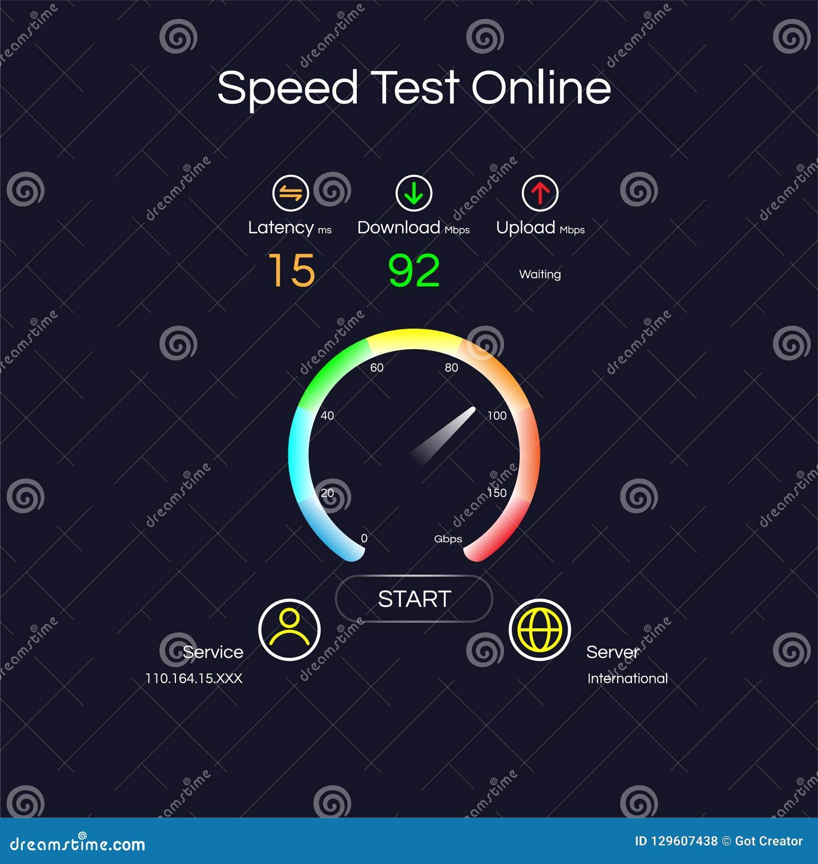 Internet speed test for mac computer