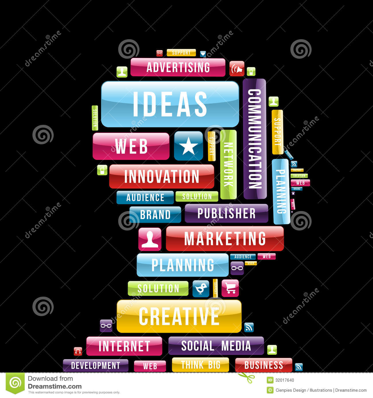 Business Ideas For Technology