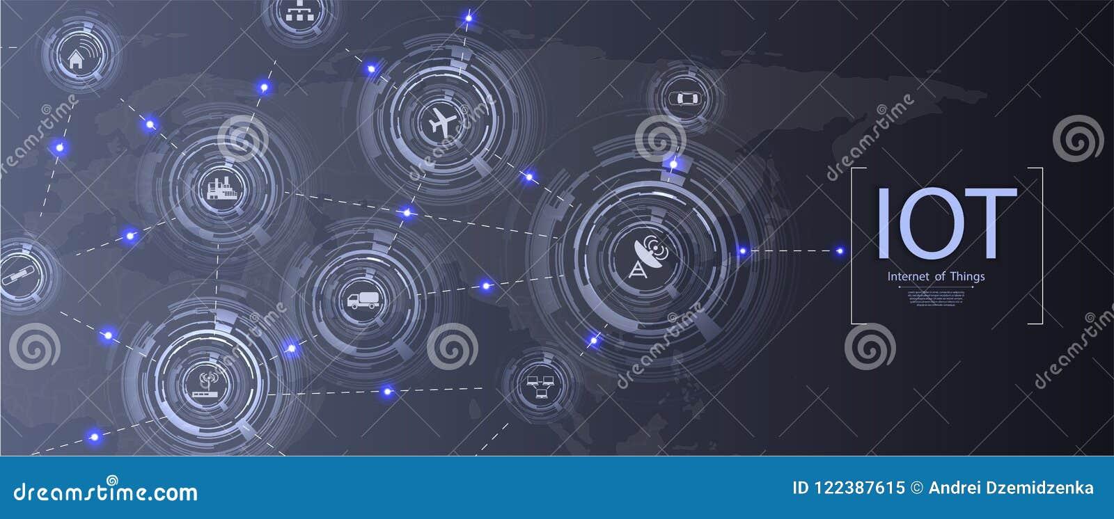 Internet das coisas IoT e do conceito dos trabalhos em rede para dispositivos conectados