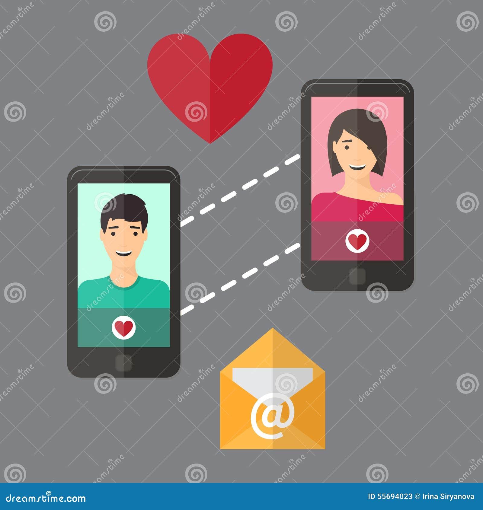Flirt com mobile