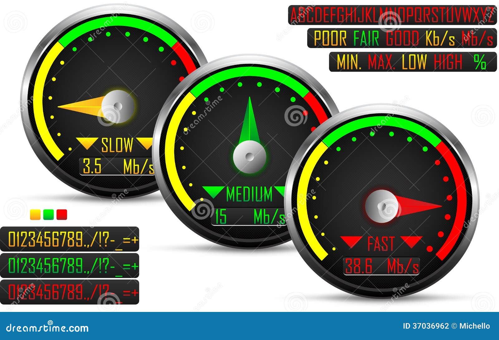 Internet-de meter van de snelheidstest