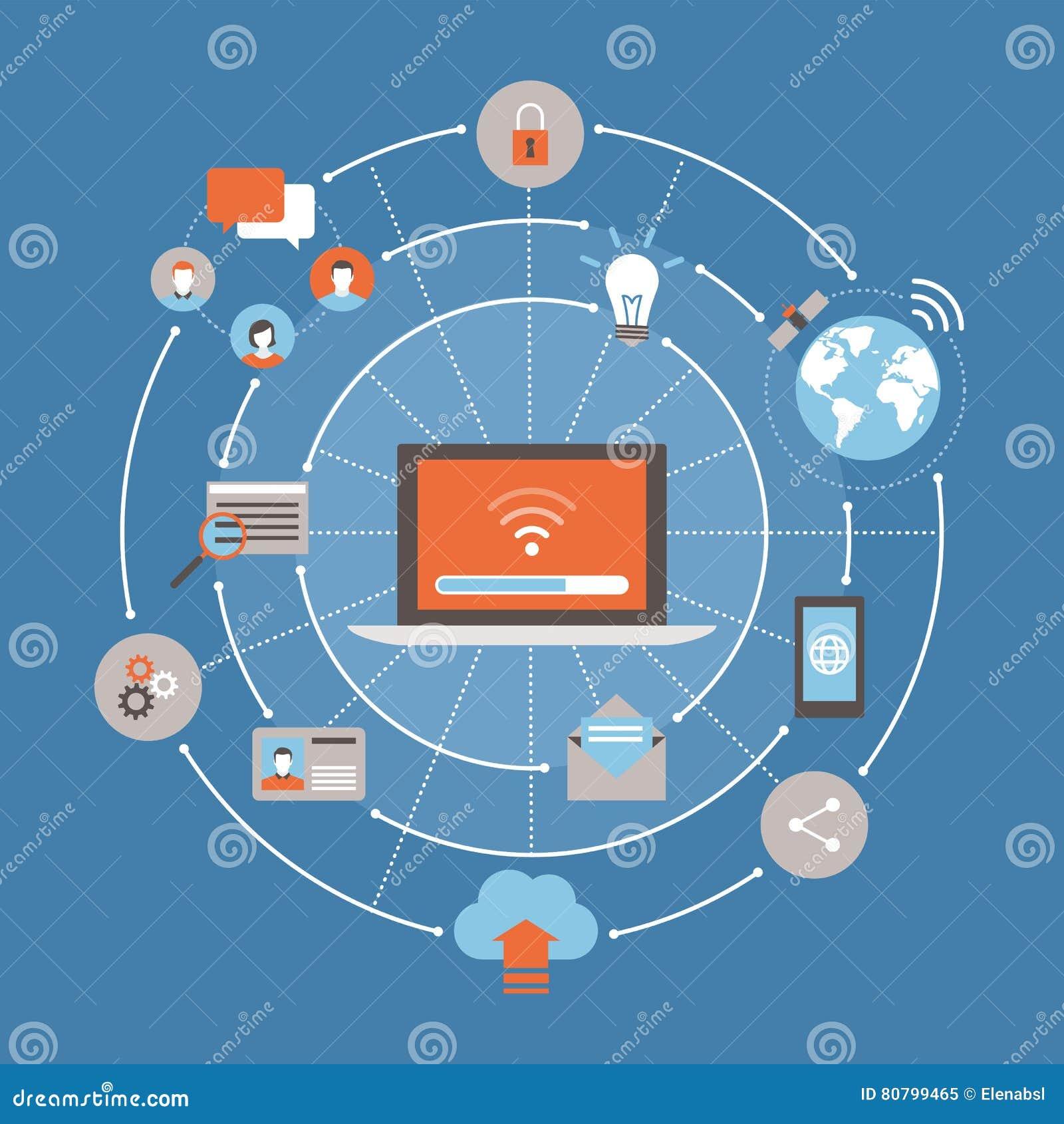 Internet e reti