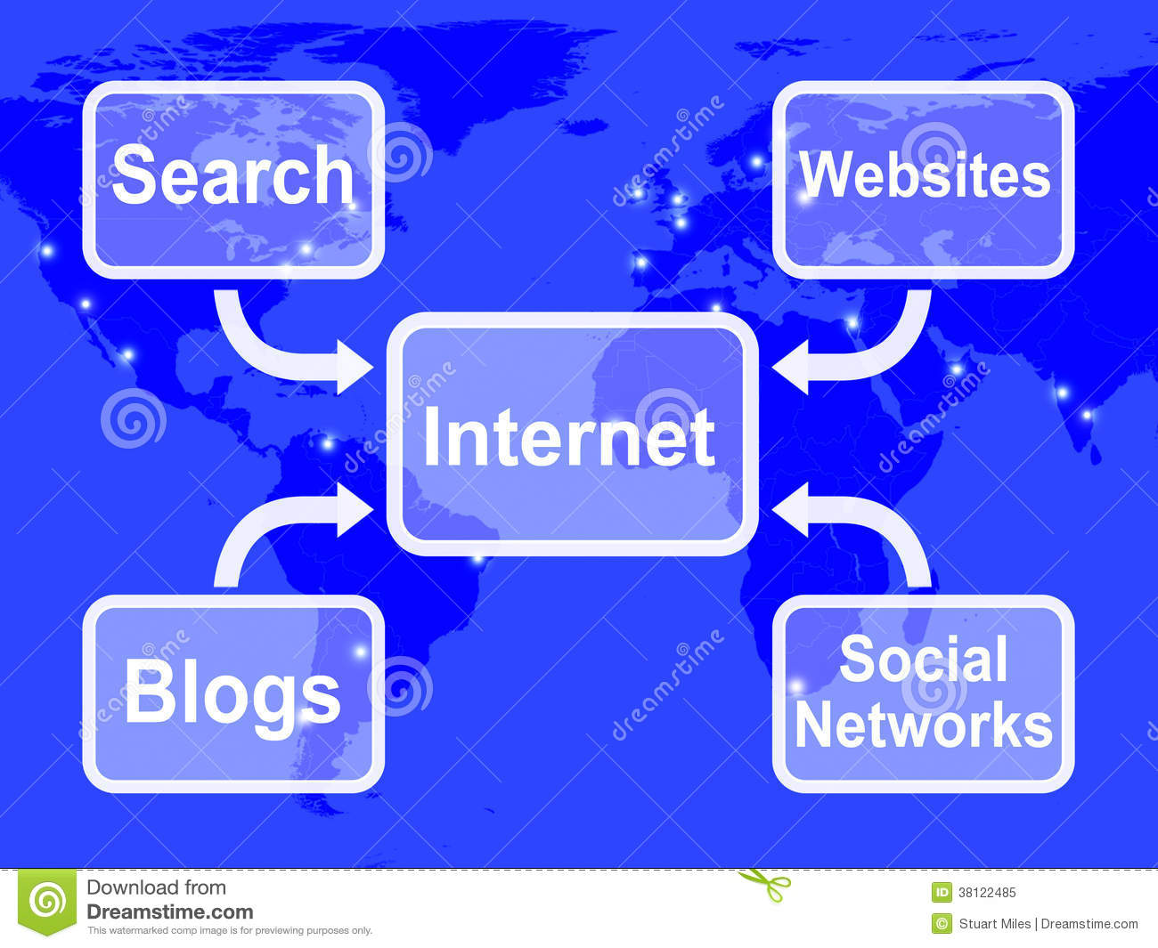 what is the cultural significance of online social networks Facebook's more than one billion users make it a cultural, economic and social phenomenon the importance of the online social media site to journalism, business.