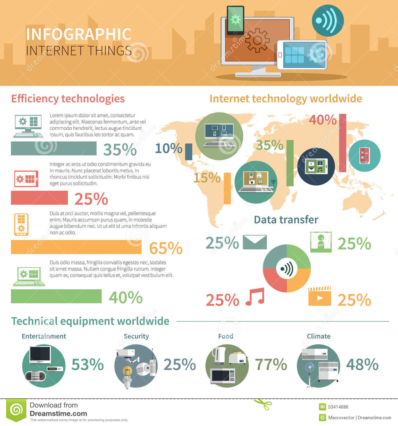 Z Chart Statistics Internet Of Things Inf...