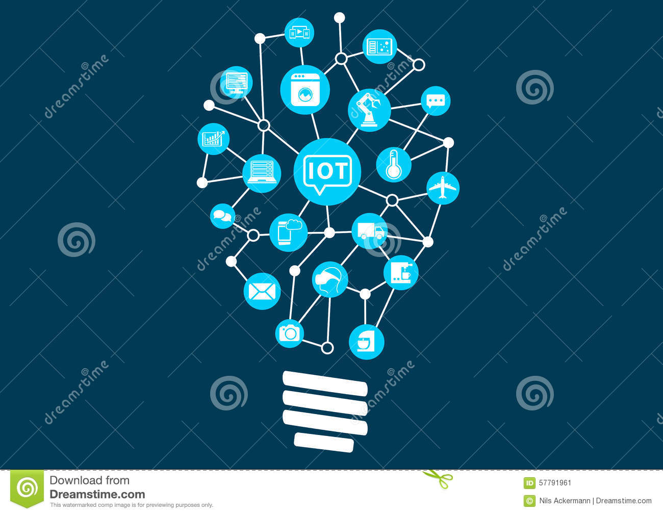 Internet Of Things IOT Concept Digital Revolution With
