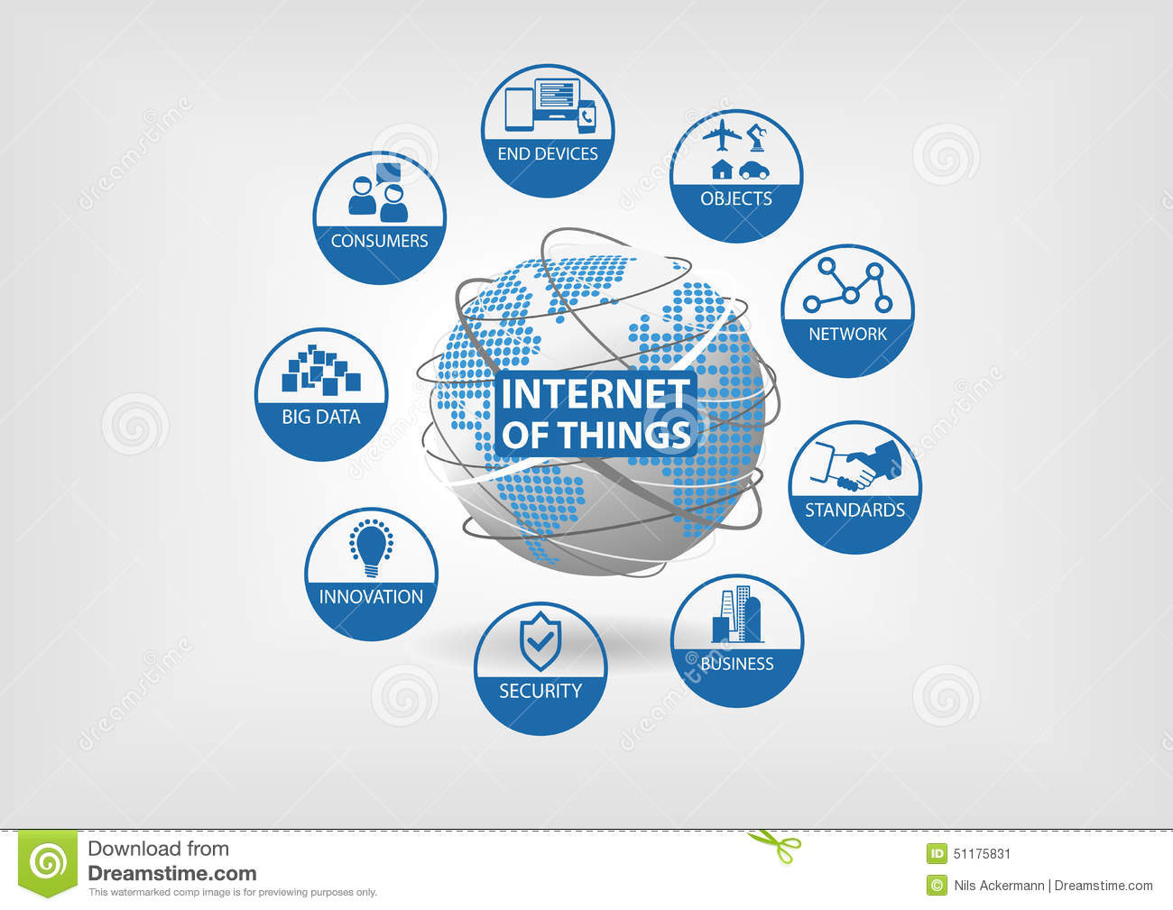 Internet Of Things (IoT) Concept With Icons Of End Devices, Objects