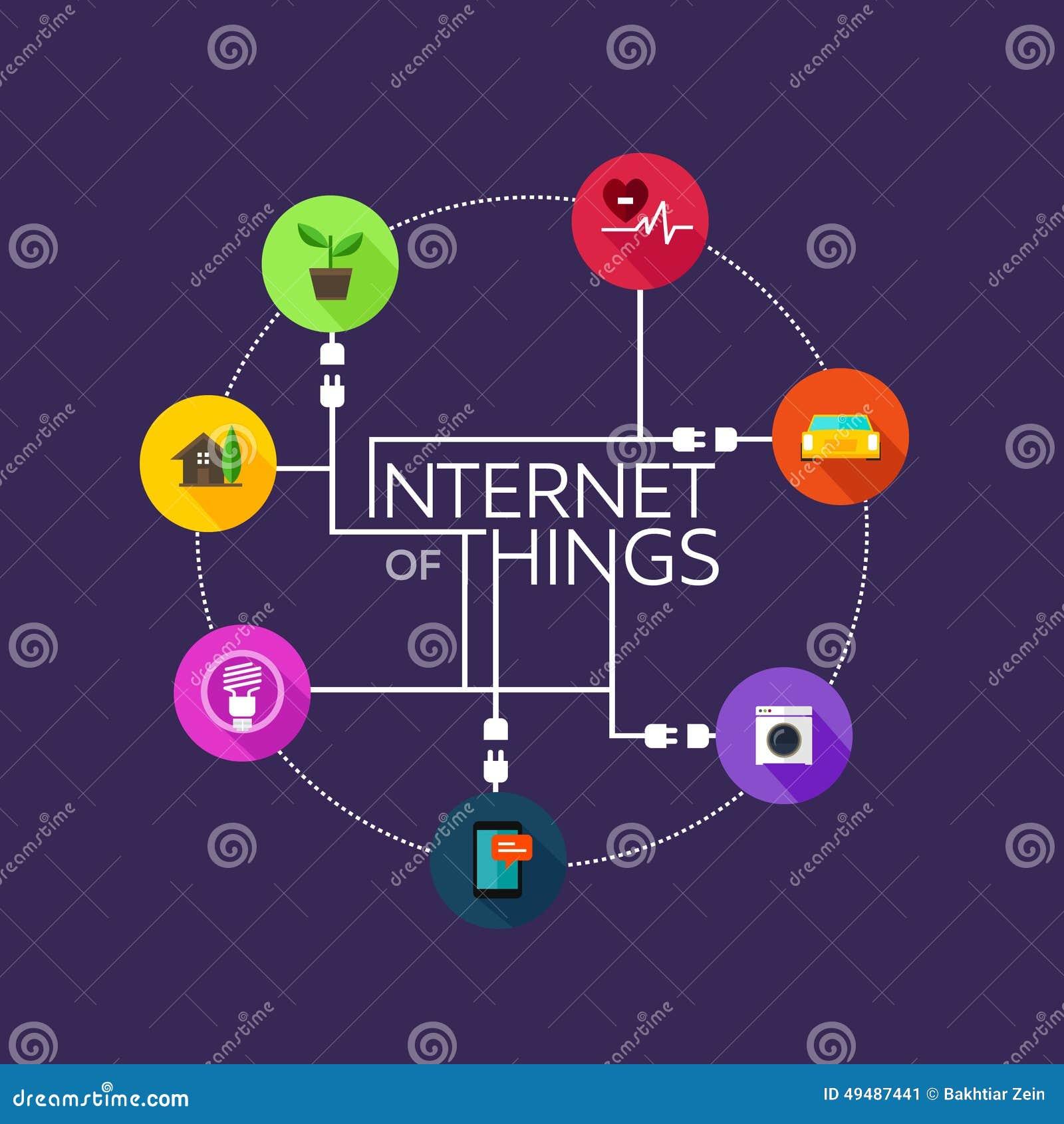 Internet van Dingen