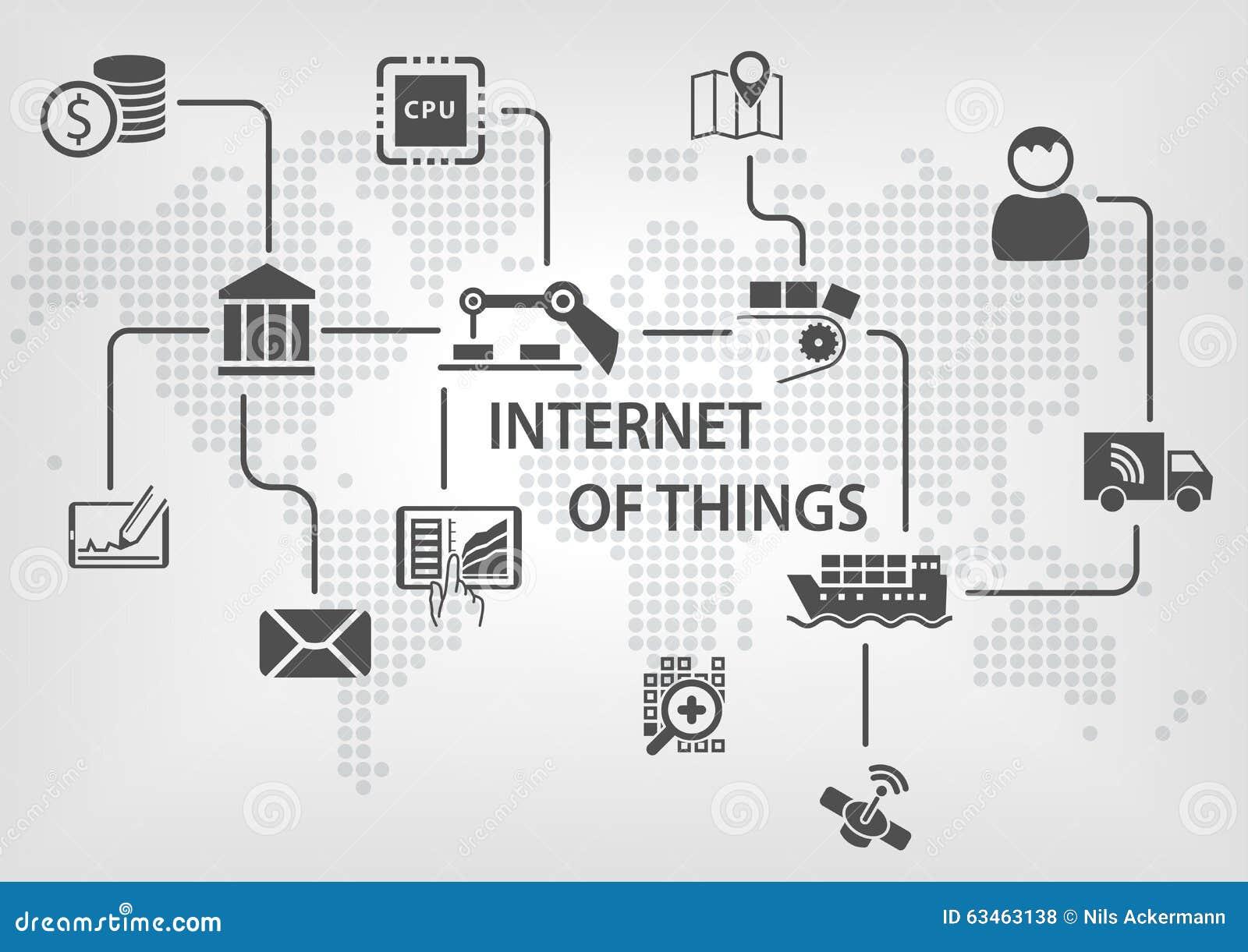 Internet van dingen (IOT) concept met geïndustrialiseerd en draadloos productieproces