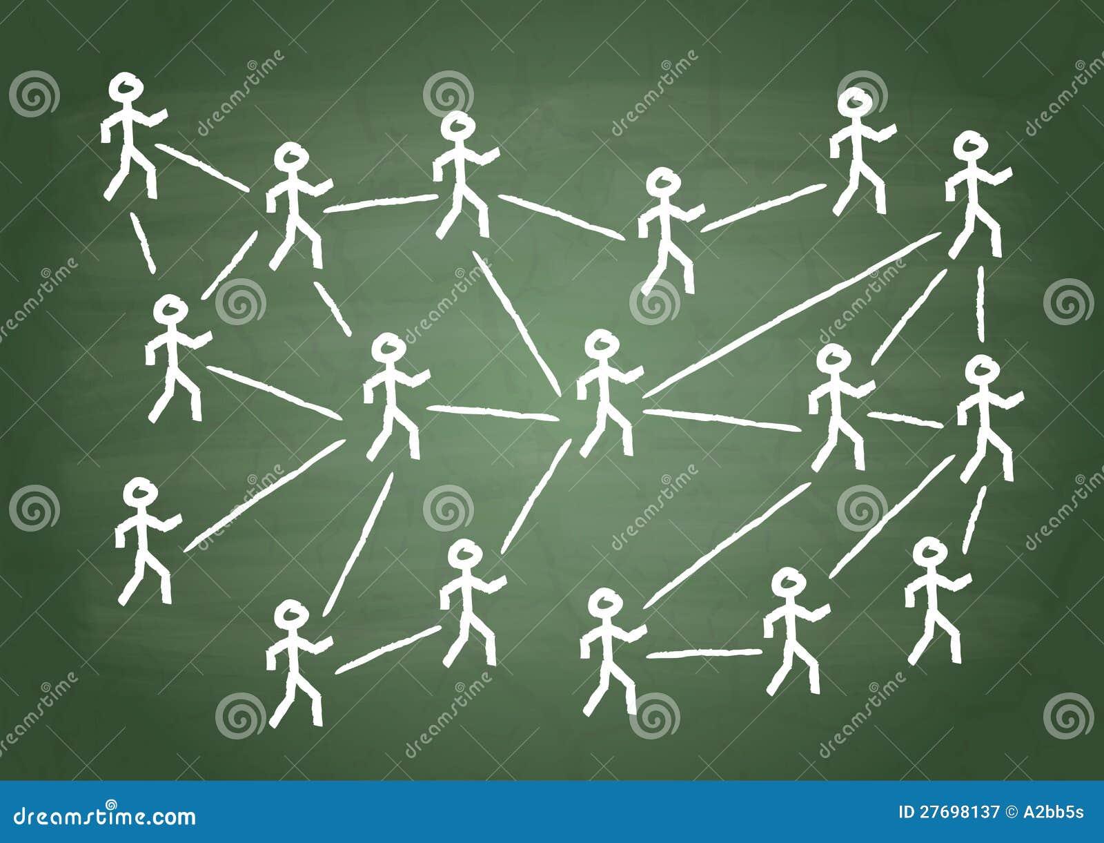 Betriebsorganisation und Kommunikation