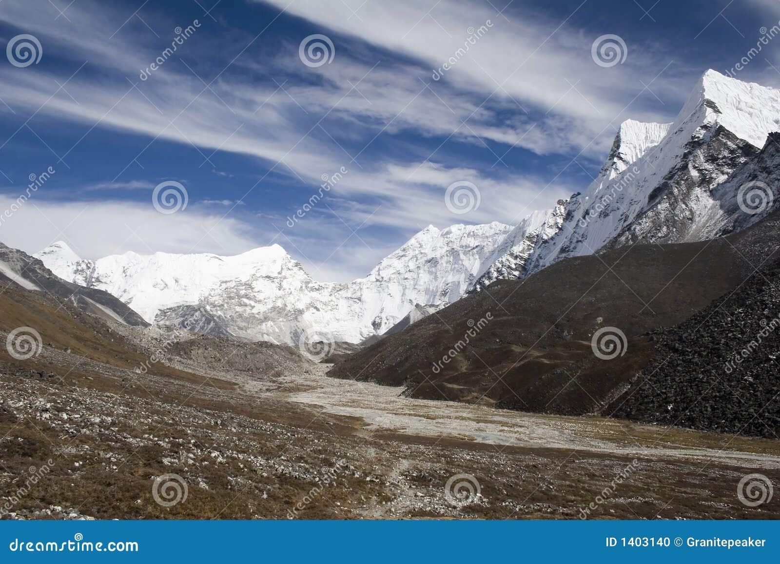 Intervalle de l Himalaya