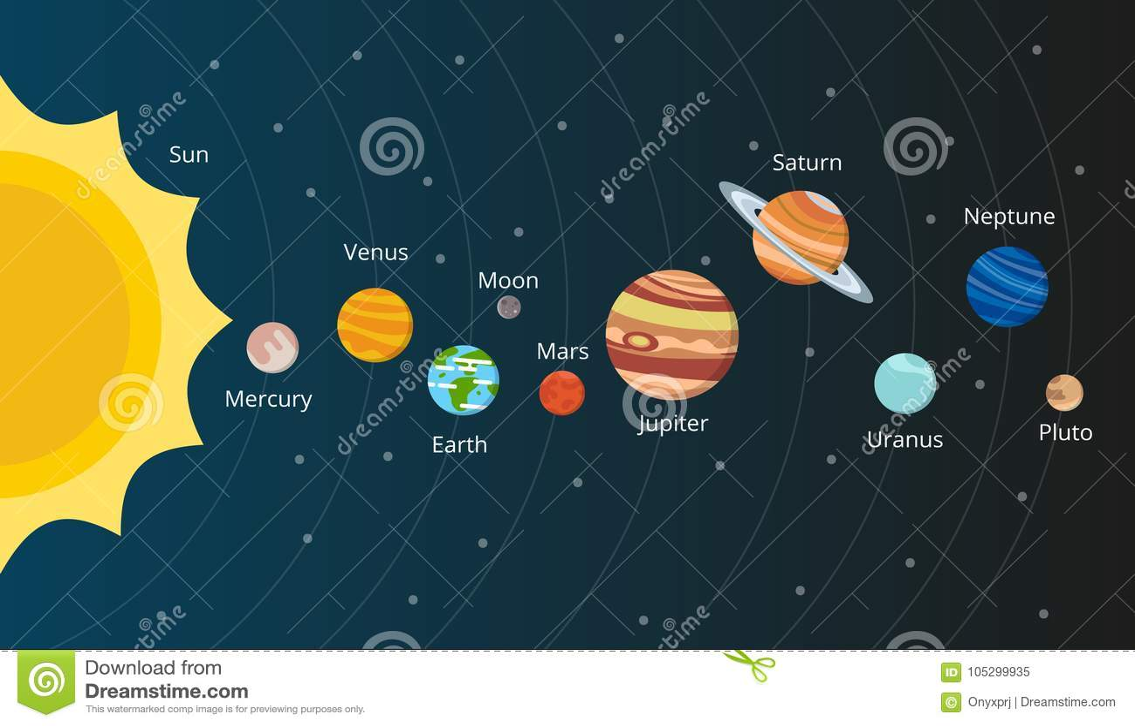intrig av solsystemet planeter i vektorstil vektor illustrationer illustration av planetariskt. Black Bedroom Furniture Sets. Home Design Ideas
