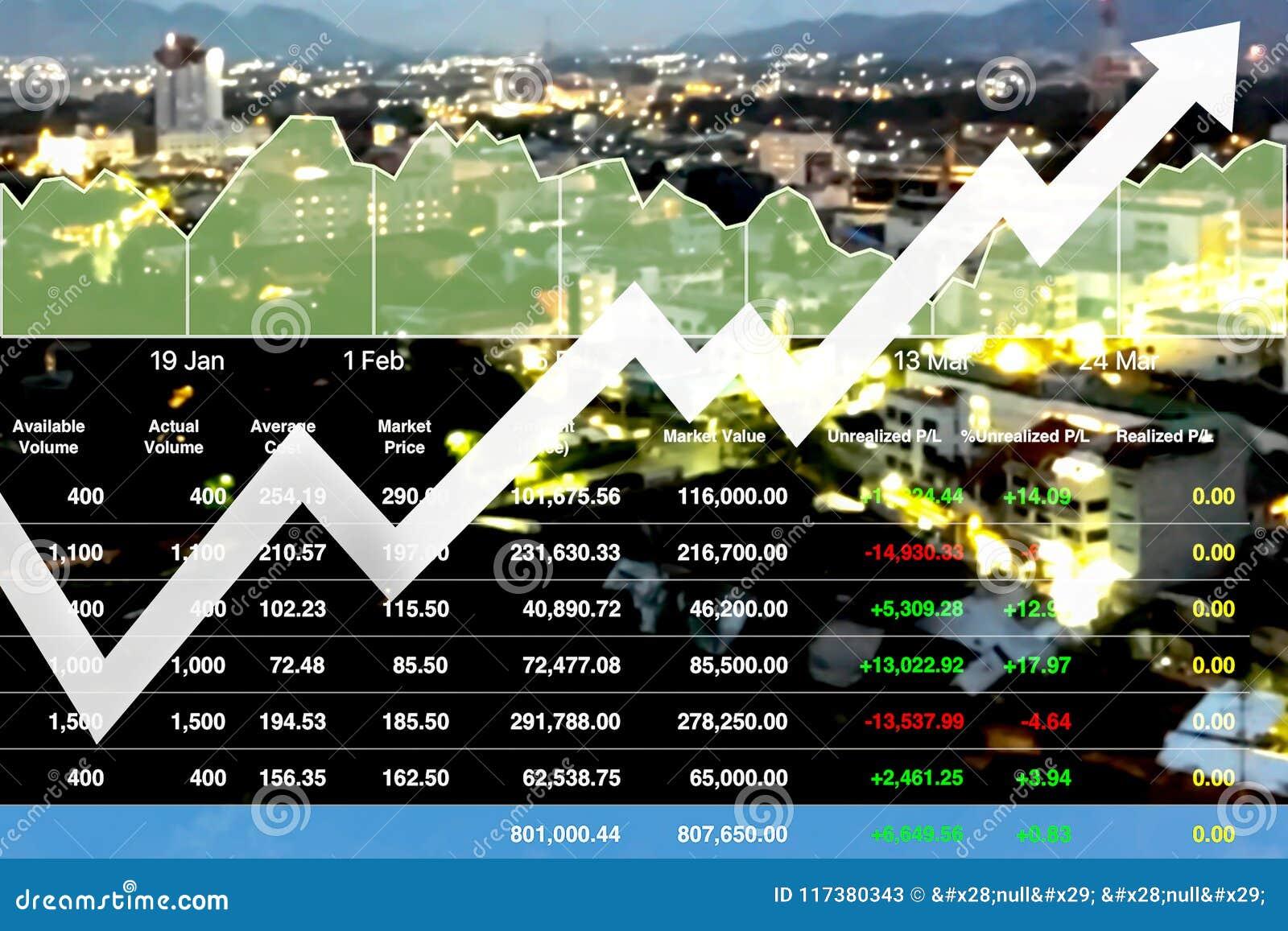 Inversión financiera acertada del negocio en propiedades inmobiliarias