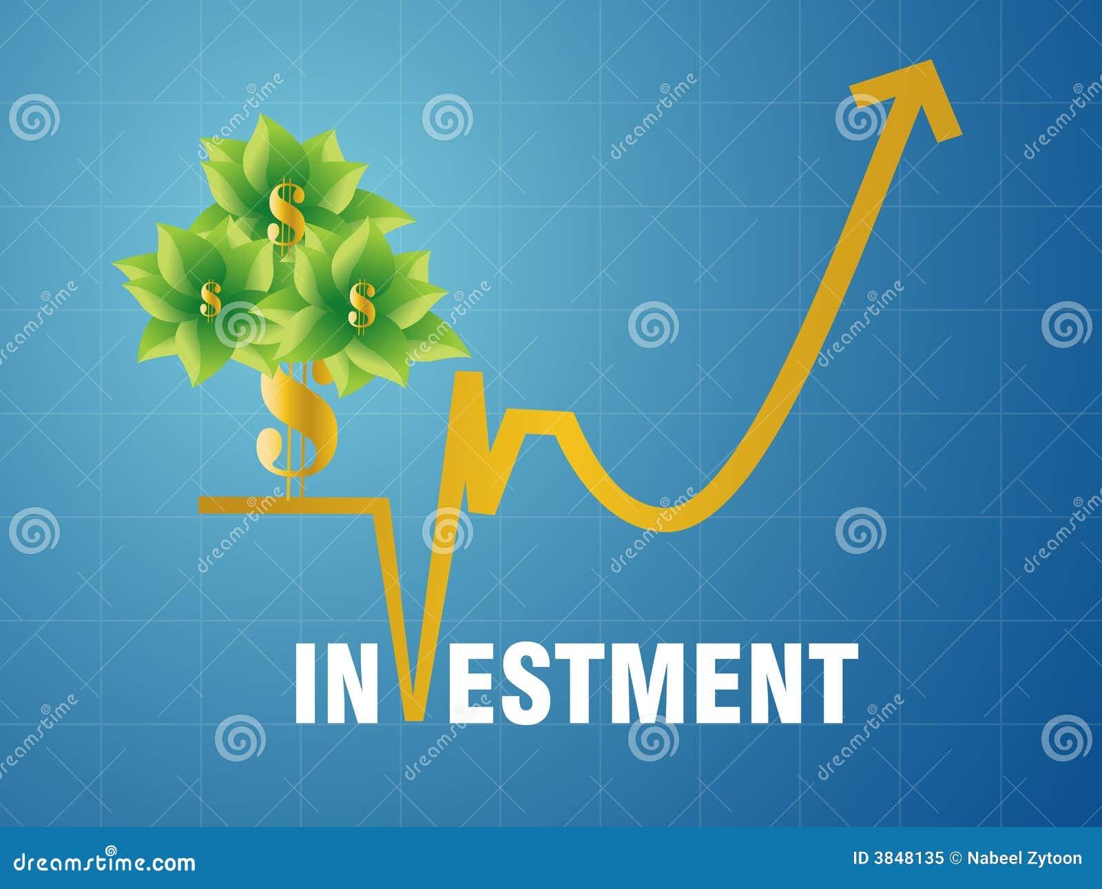 Inversión fructuosa