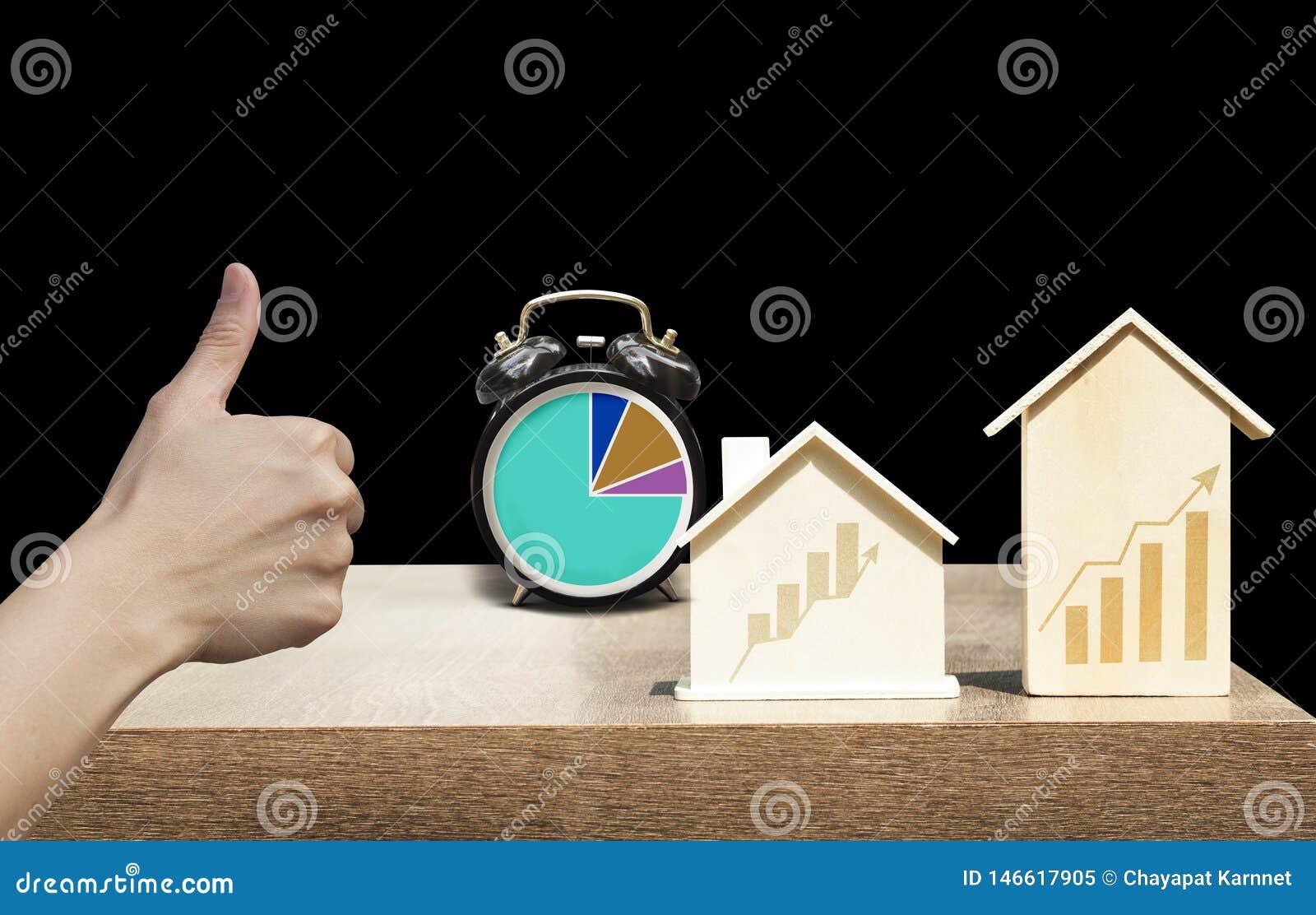 Inversi?n en las propiedades que tienen buenas devoluciones en un corto per?odo de tiempo