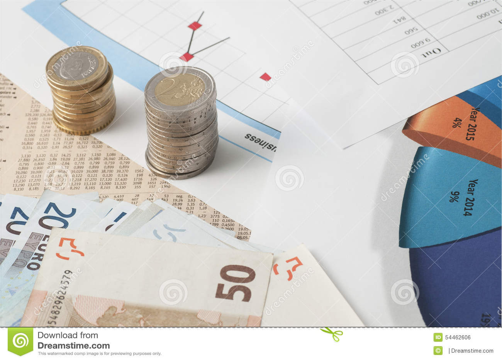Stock market calculator.