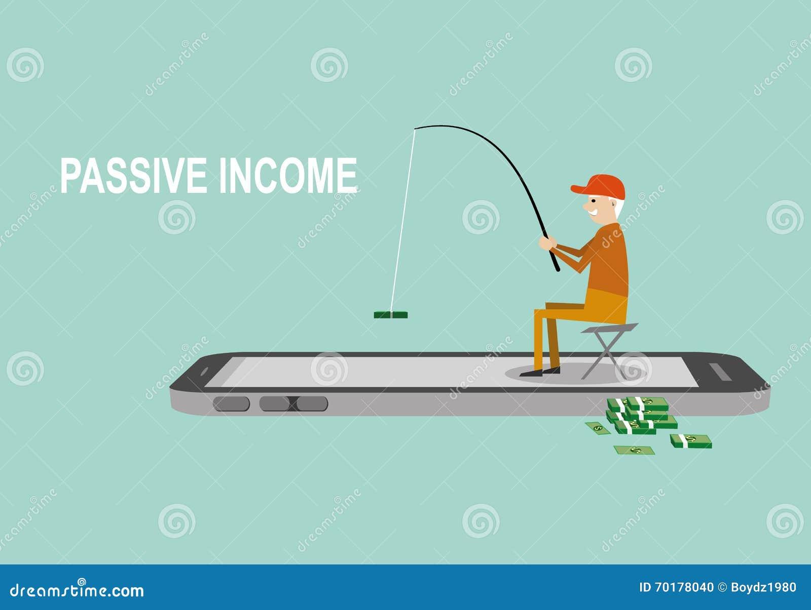 Investeringbegrepp för passiv inkomst