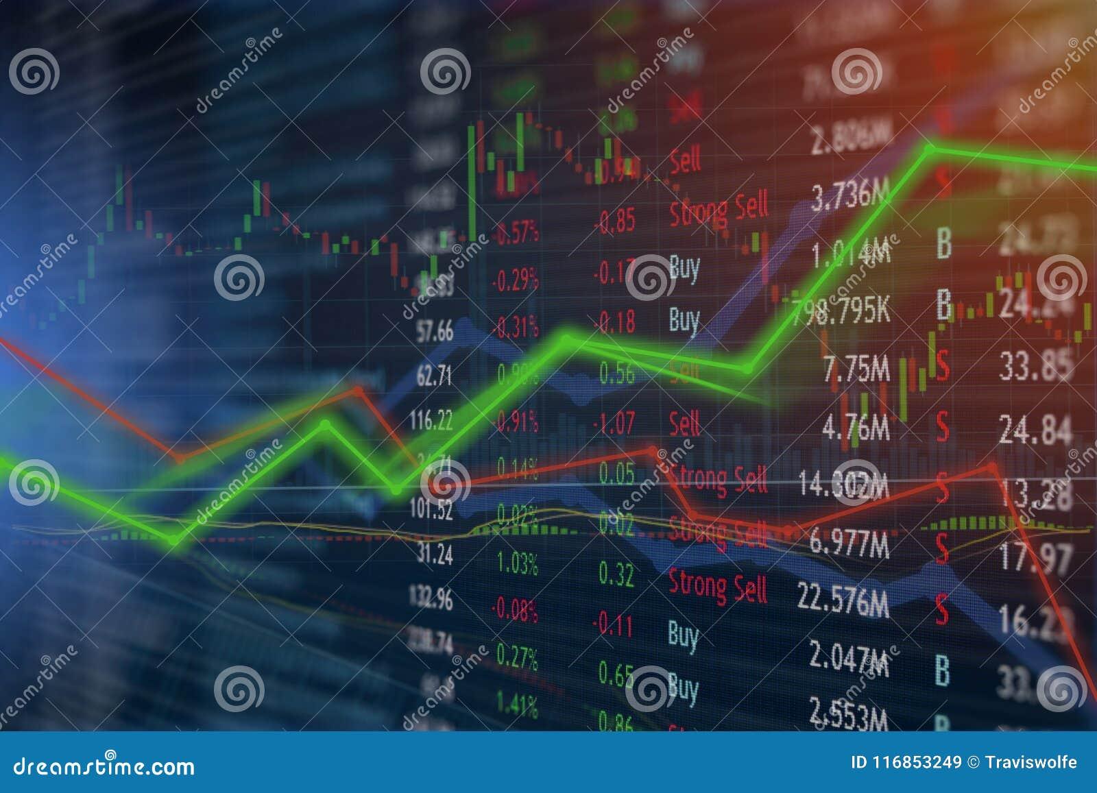 Investimento dei soldi e guadagno e profitti di concetto del mercato azionario con i grafici sbiaditi del candeliere