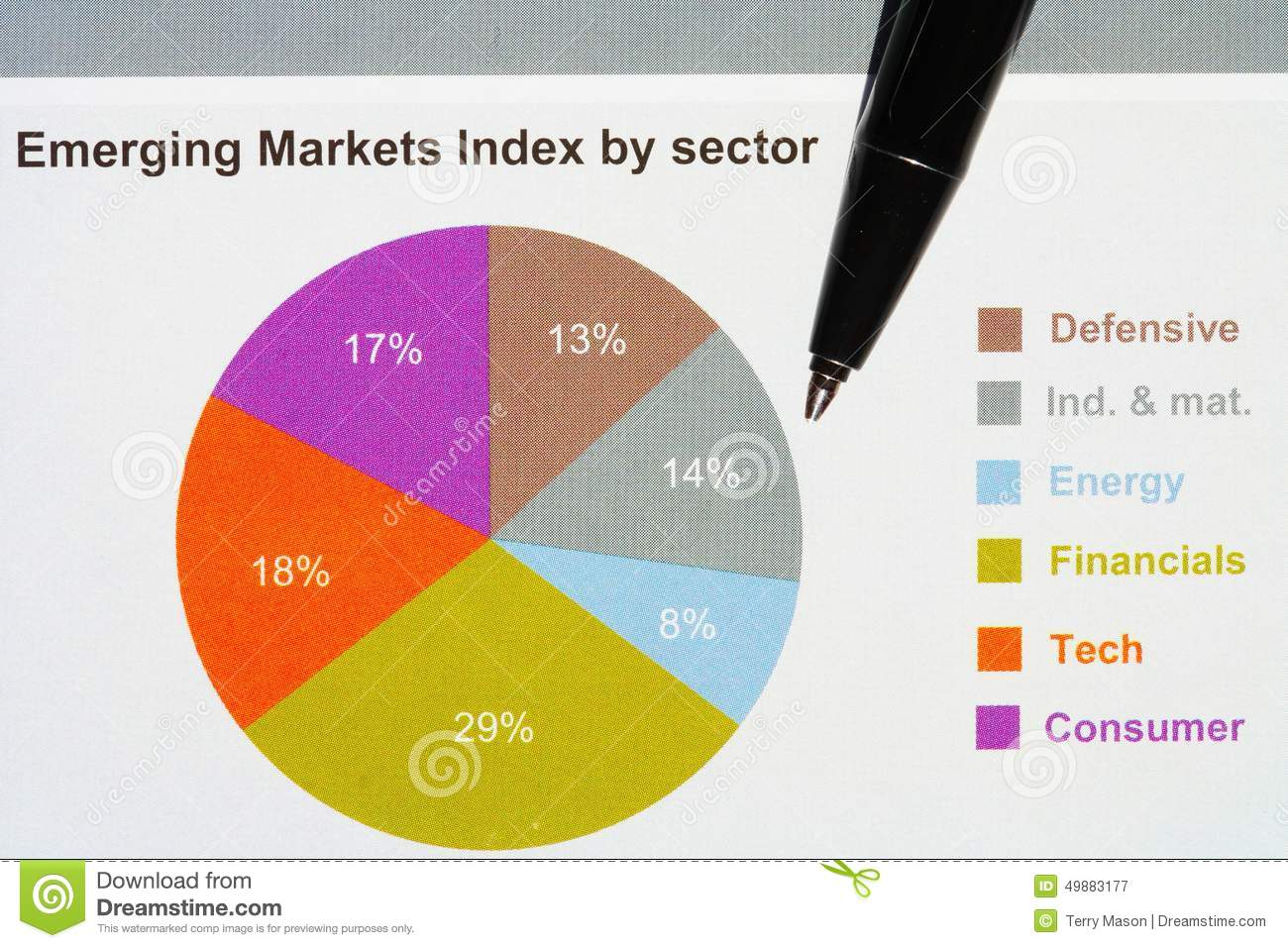 Investment market sector graph stock image image 49883177 royalty free stock photo nvjuhfo Image collections
