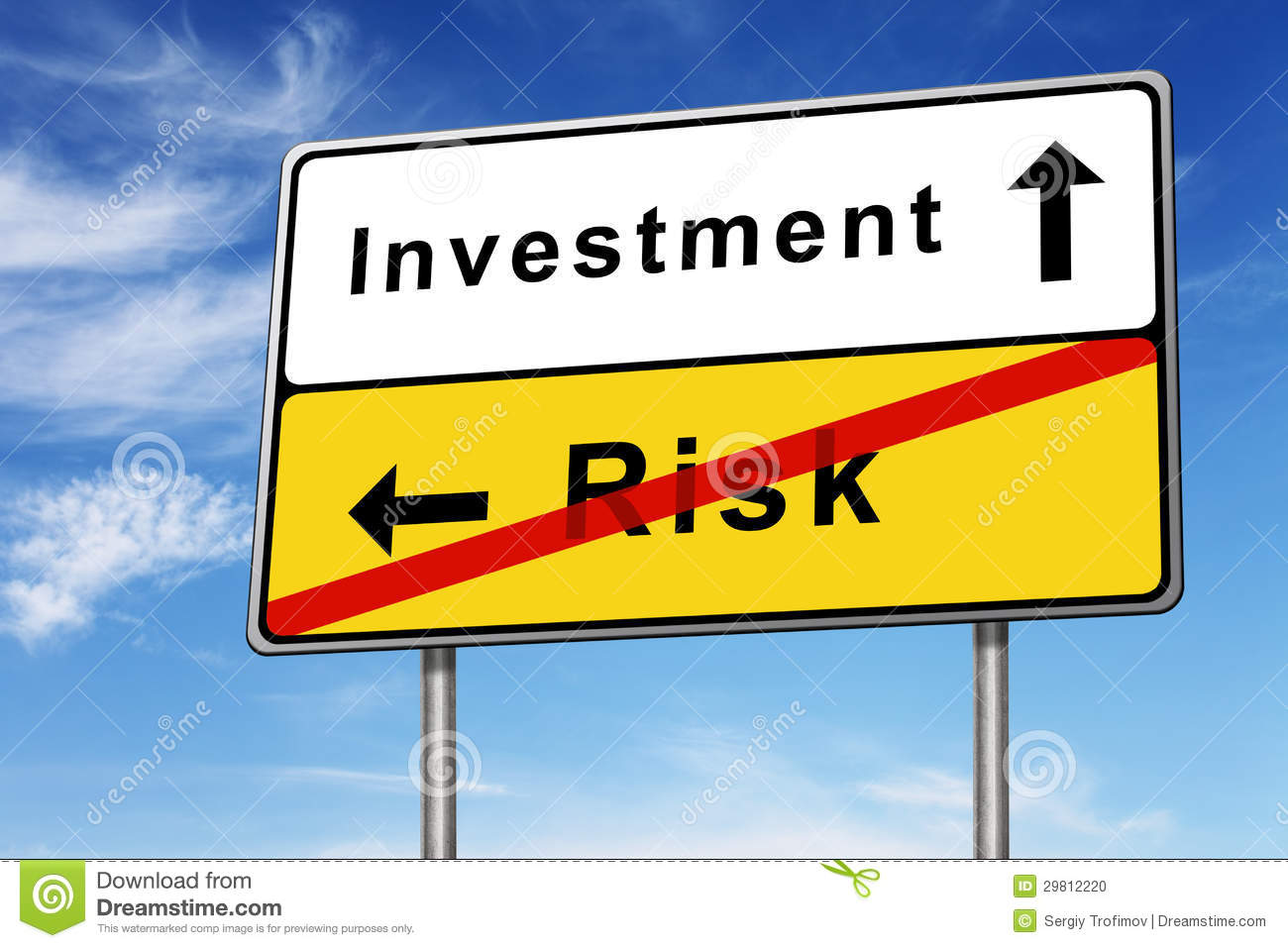 Investment and risk road sign concept