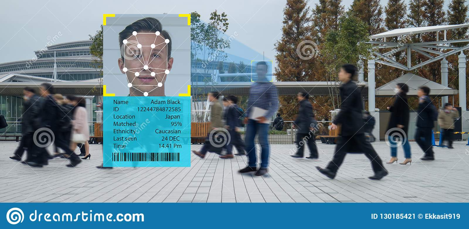 Iot machine learning with human and object recognition which use artificial intelligence to measurements ,analytic and identical c