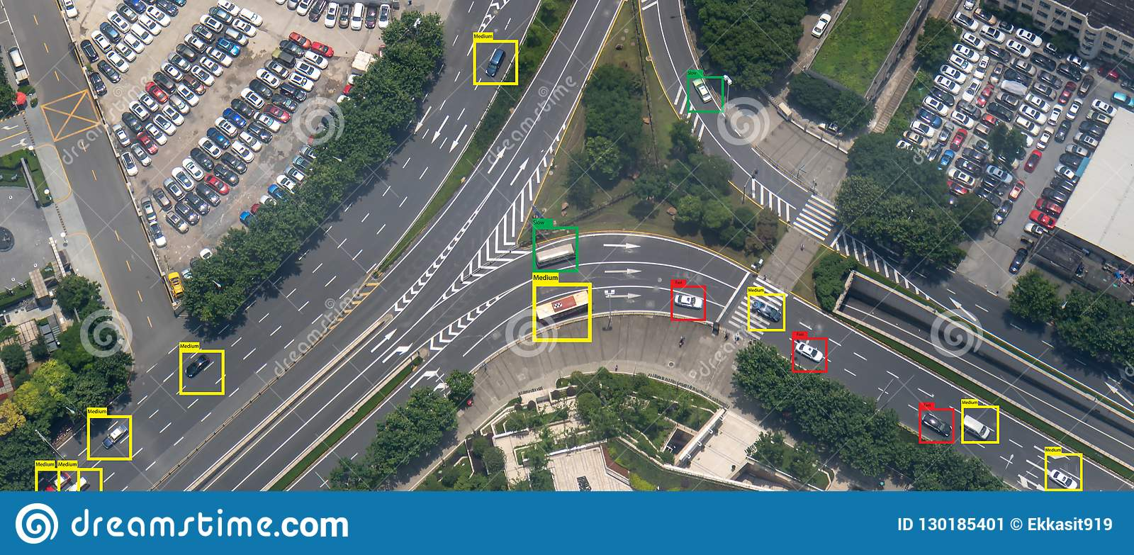 Iot machine learning with speed car and object recognition which use artificial intelligence to measurements ,analytic and identic