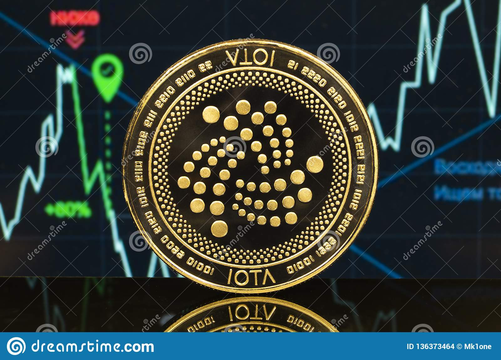 Iota is a modern way of exchange and this crypto currency