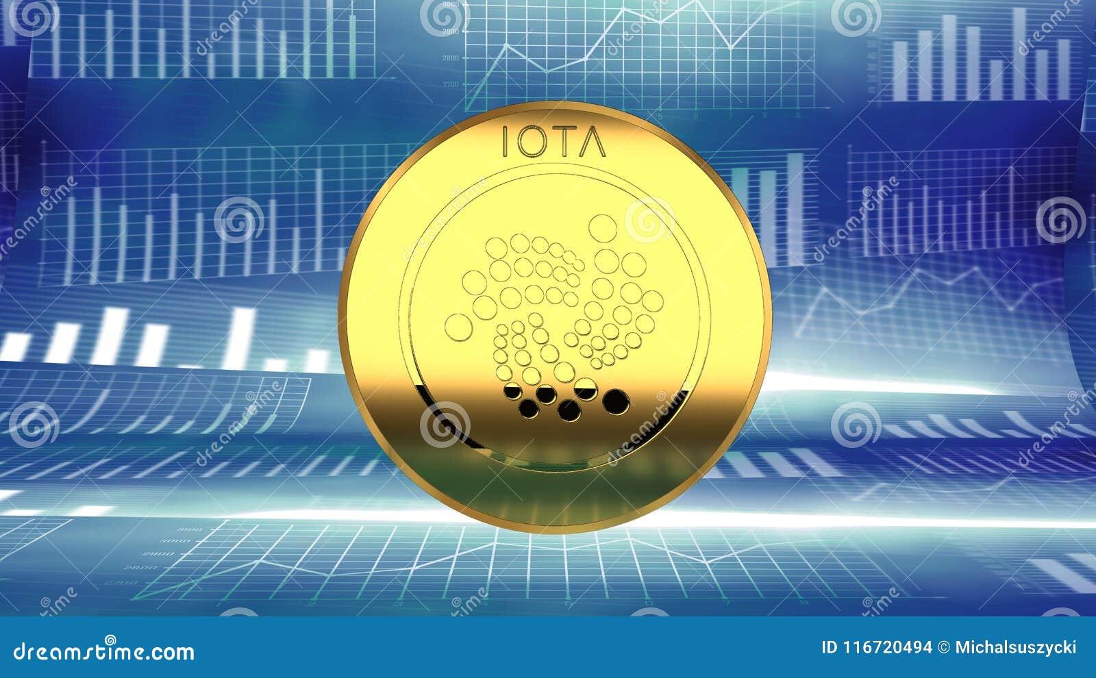 moeda digital iota valor