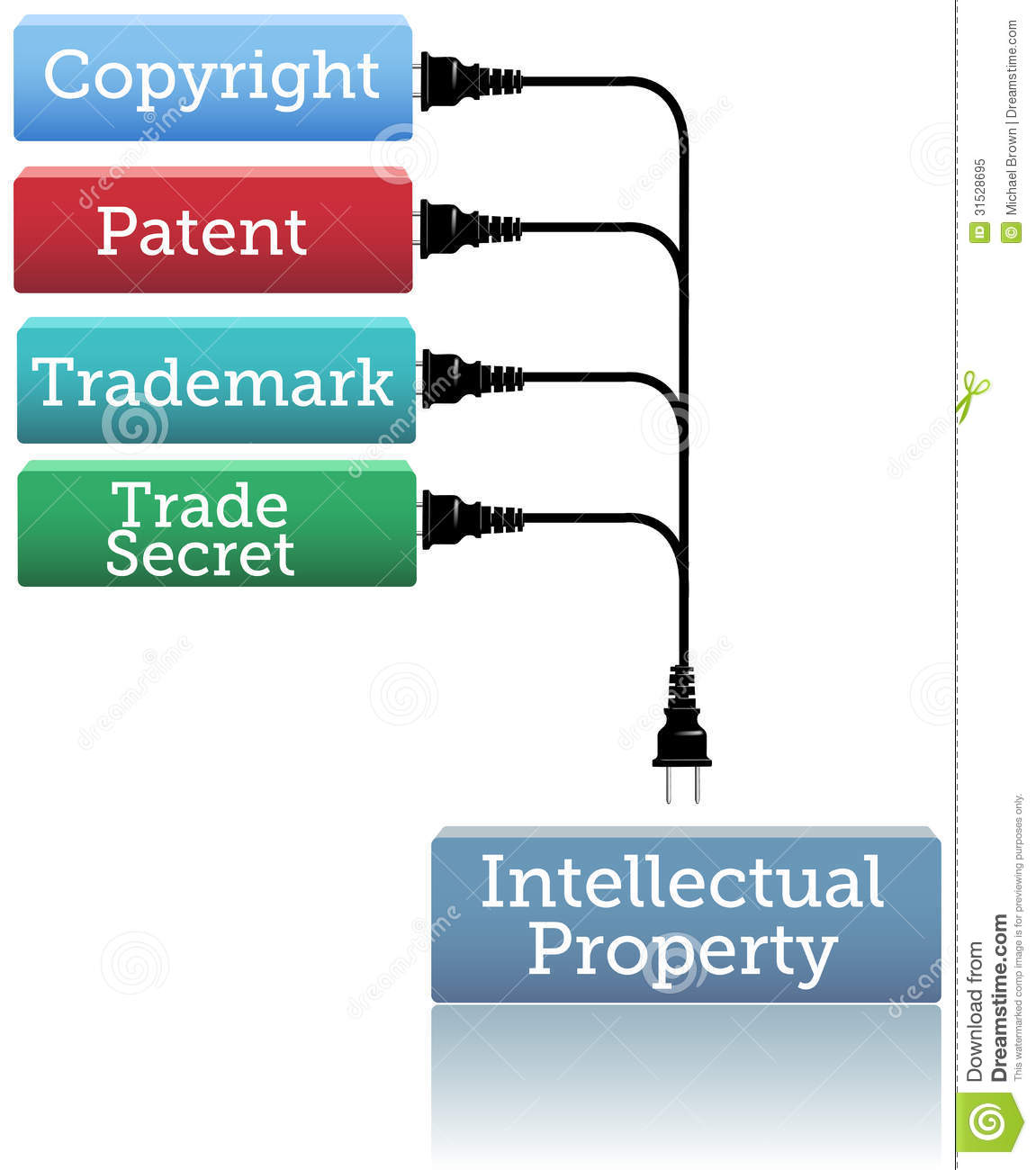 Intellectual Property Infringement: IP Plug In Copyright Patent Trademark Royalty Free Stock