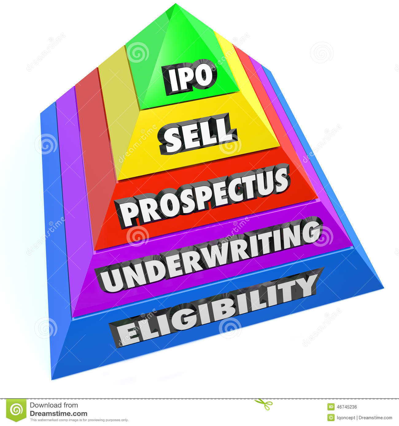 Profit from underwriting ipo