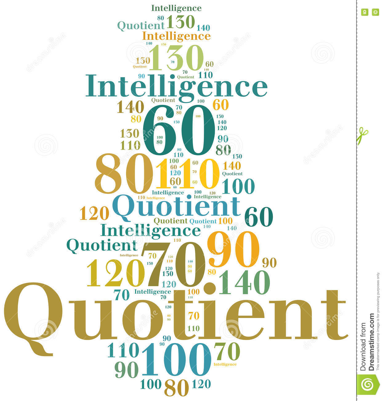 iq intelligent quotient Information on intelligence quotient tests including the average iq level, and a chart explaining the various levels of iq classifications.