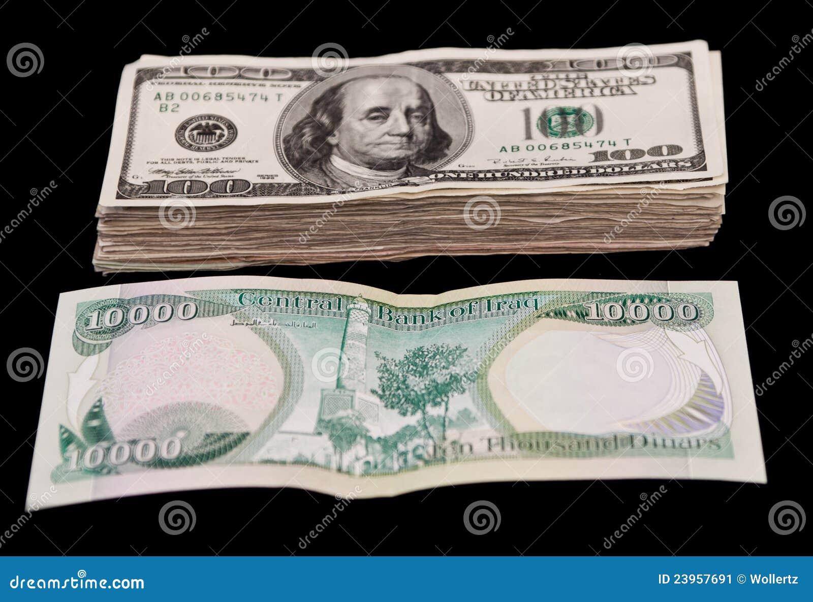 Forex iraqi dinar us dollar
