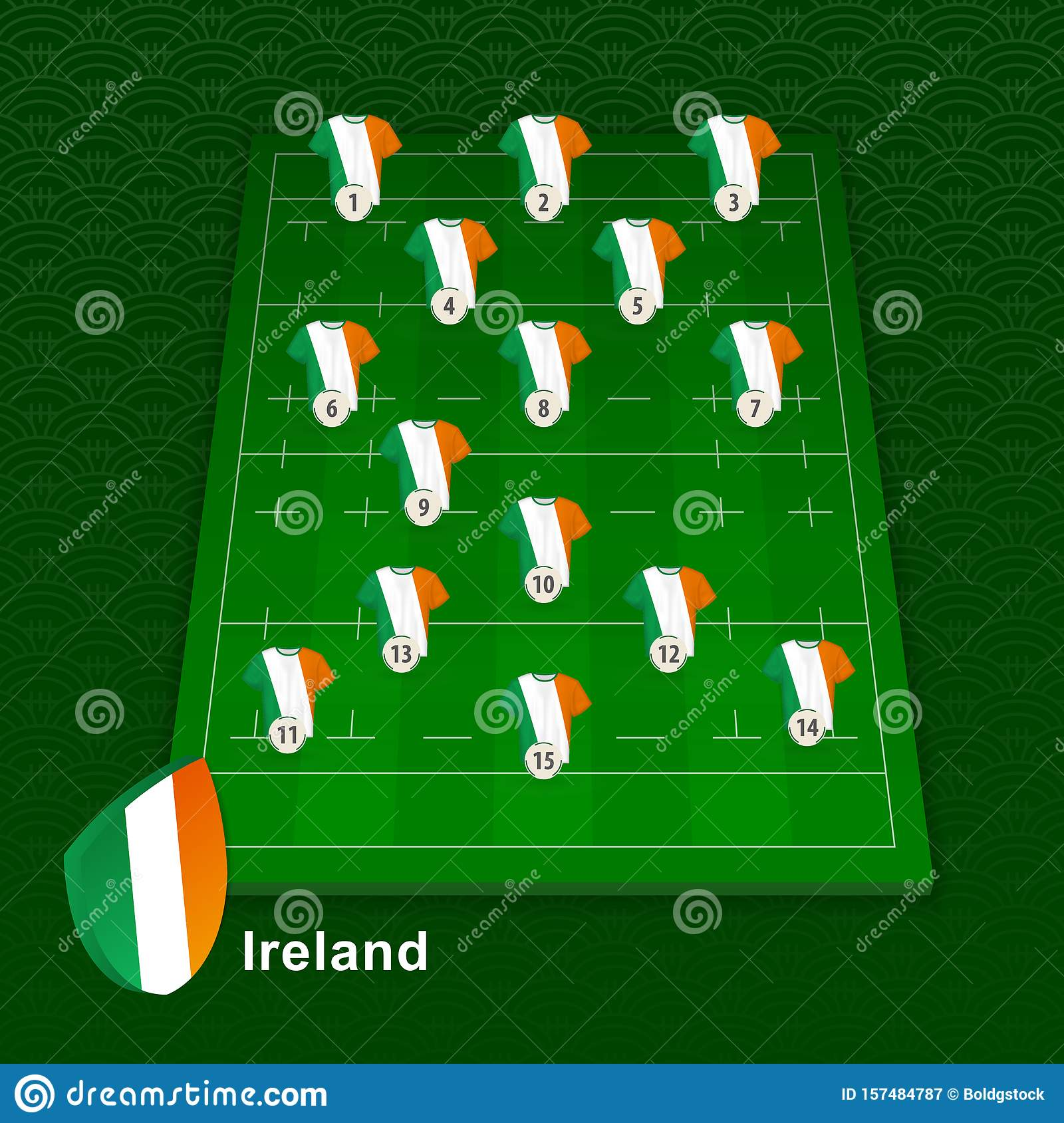 Ireland Rugby Team Player Position On Rugby Field Stock Vector Illustration Of Number Formation 157484787