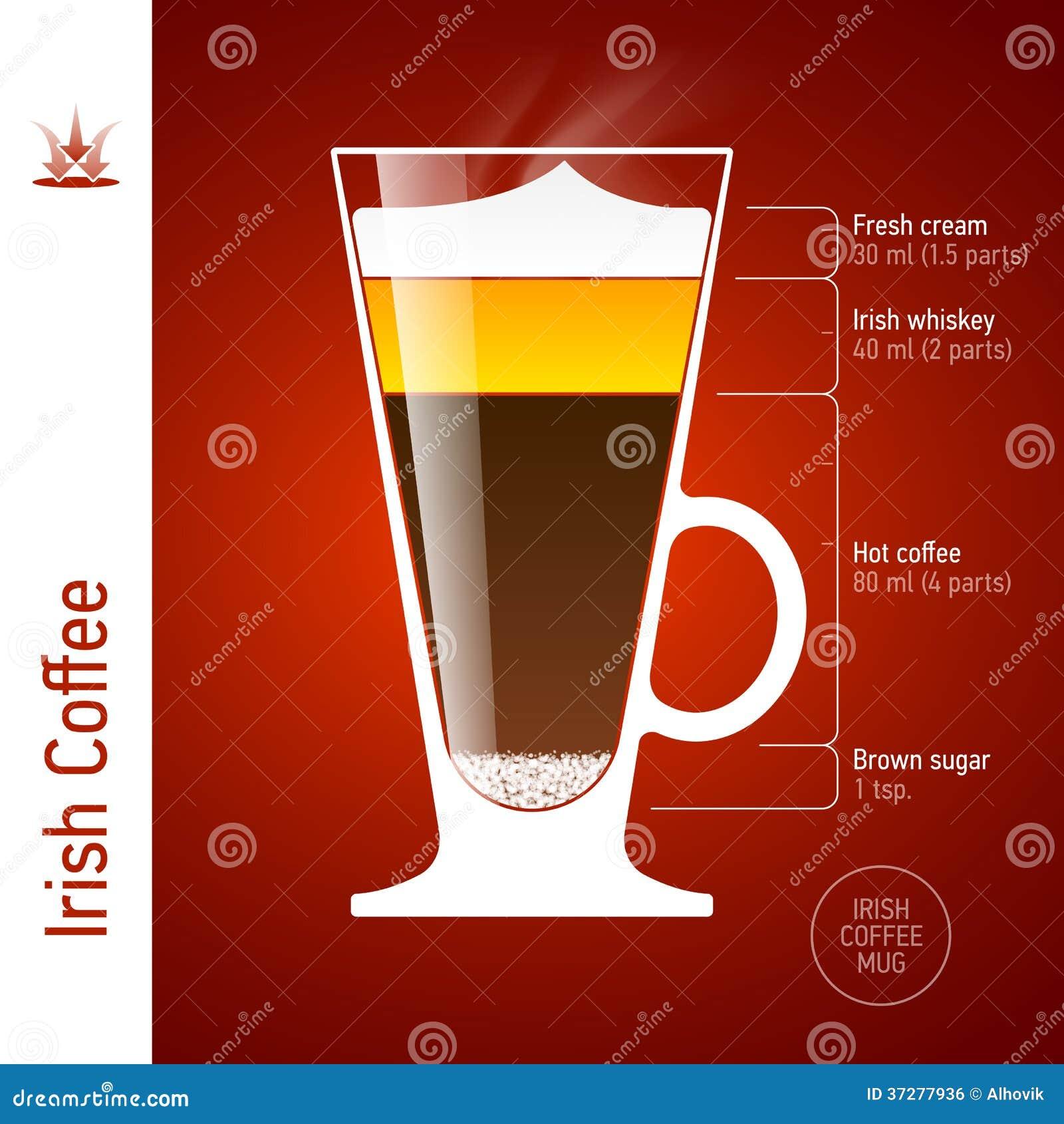 Irish Coffee Cocktail Royalty Free Stock Image - Image: 37277936