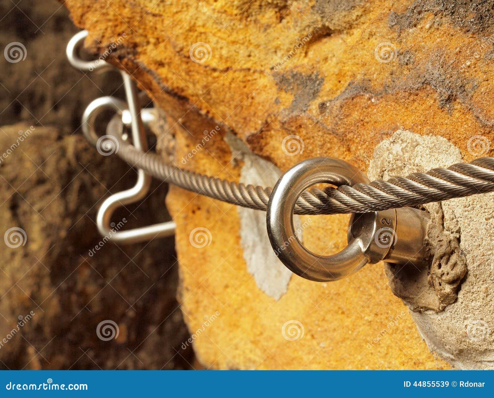 hook up screws