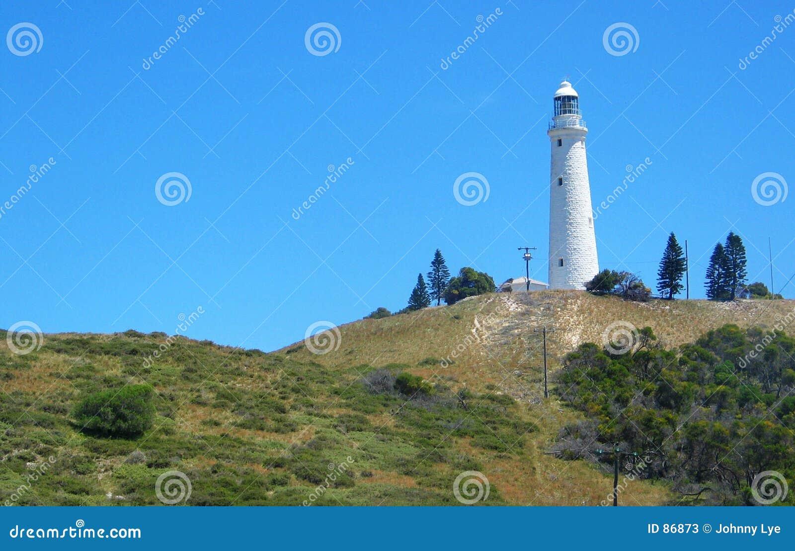 Isla de Rottnest