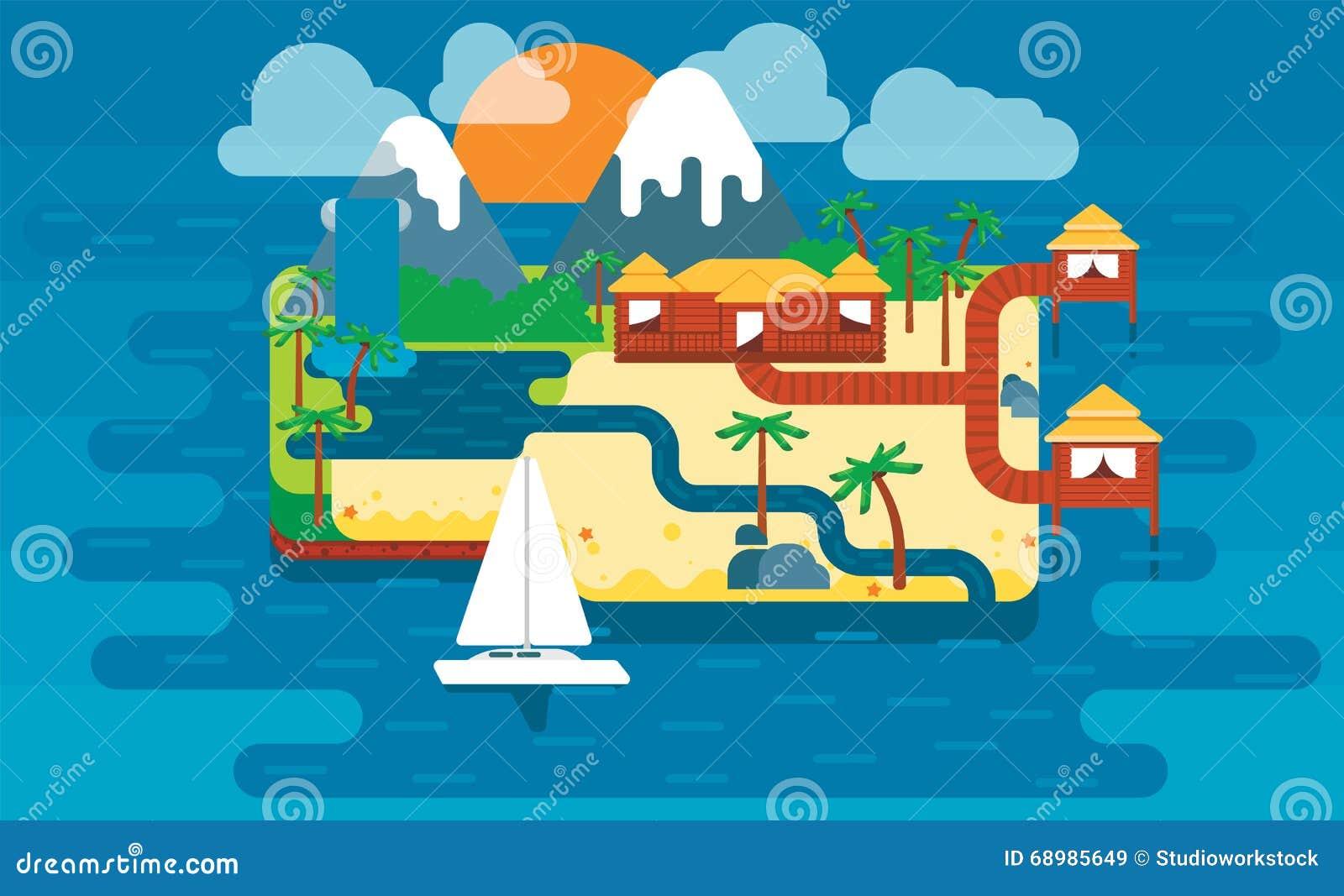 Isla del paraíso, ejemplo del vector