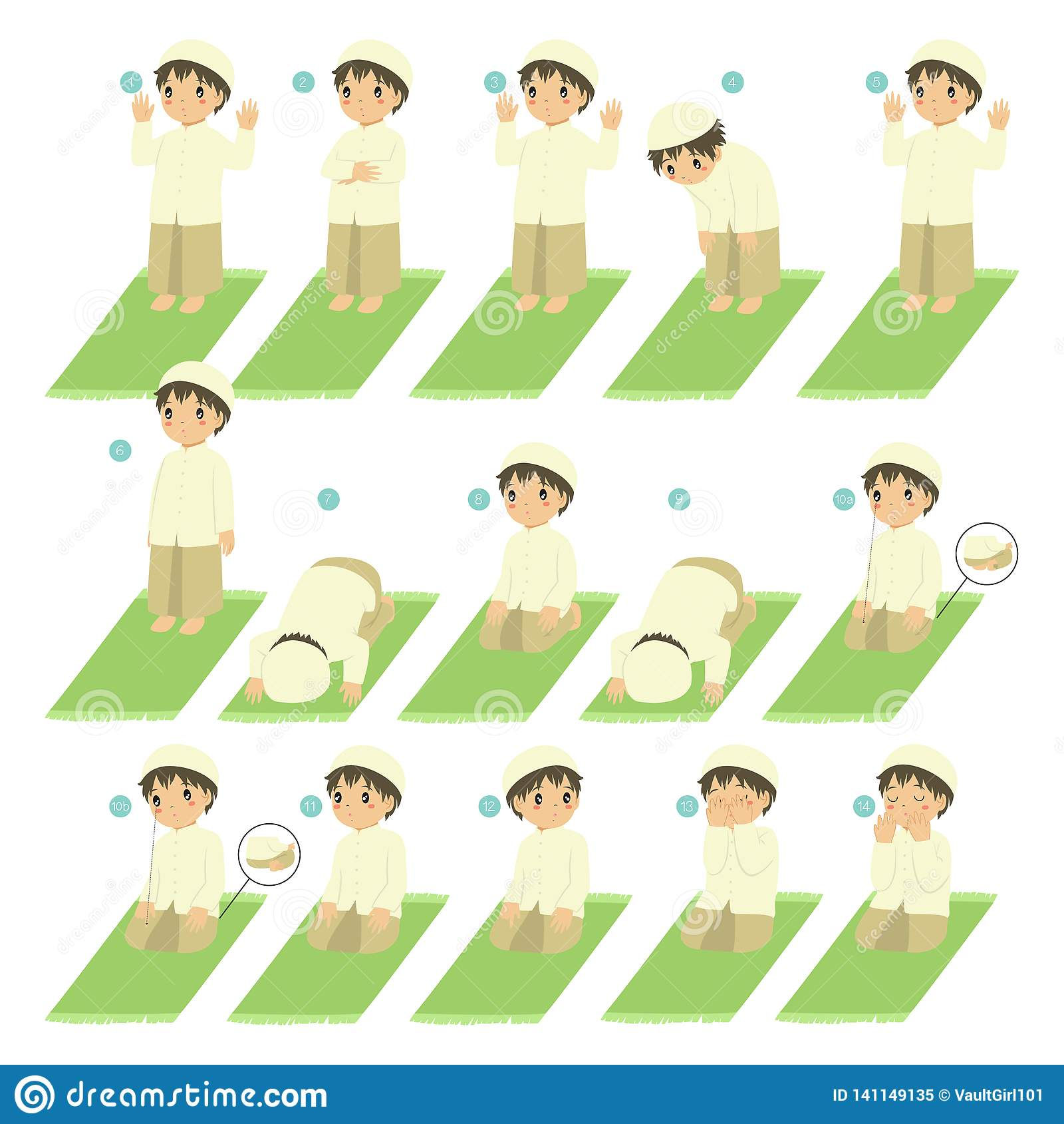 Islamisk bön eller Salat handbok för ungevektor