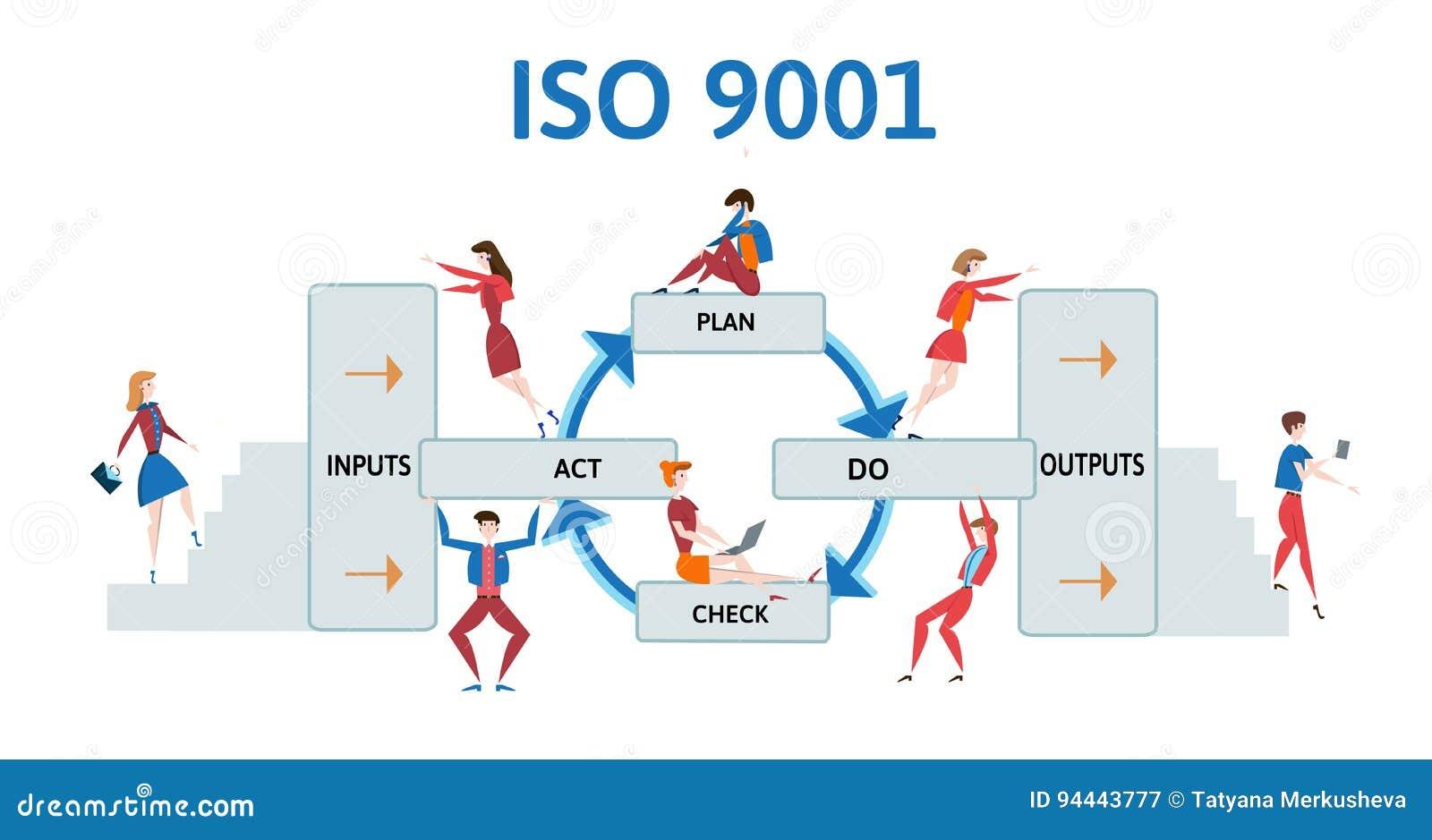 ISO 9001质量管理系统 与商人和妇女的处理图 传染媒介例证,在白色