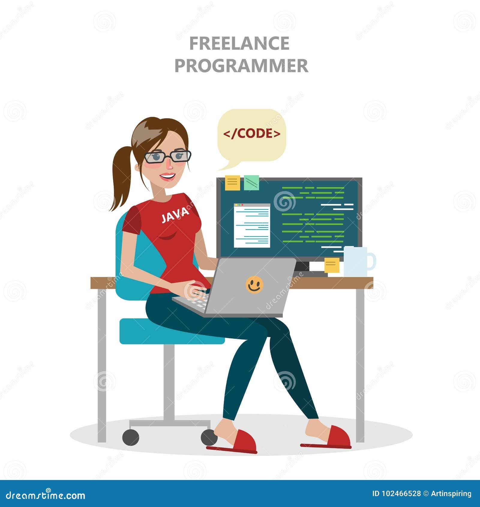 Фриланс программирование контроллеров лучшие сайты фриланса для юристов