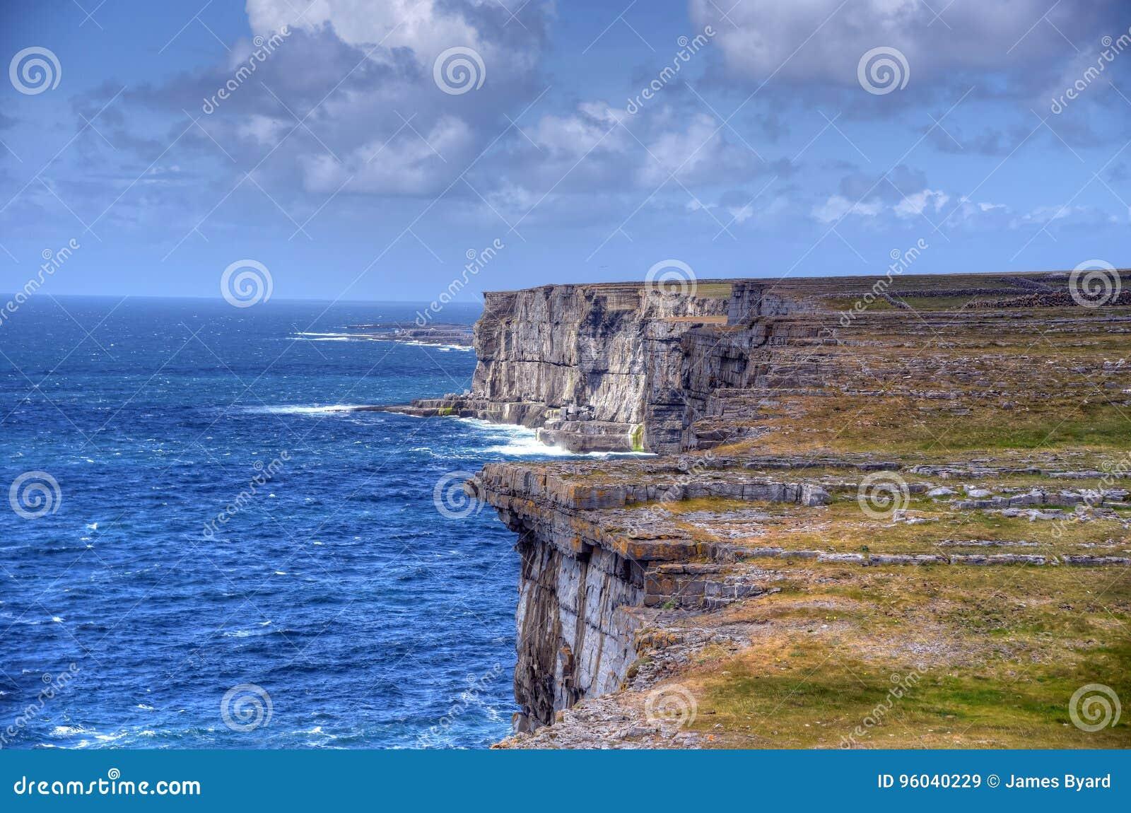 Isole di Aran, Irlanda