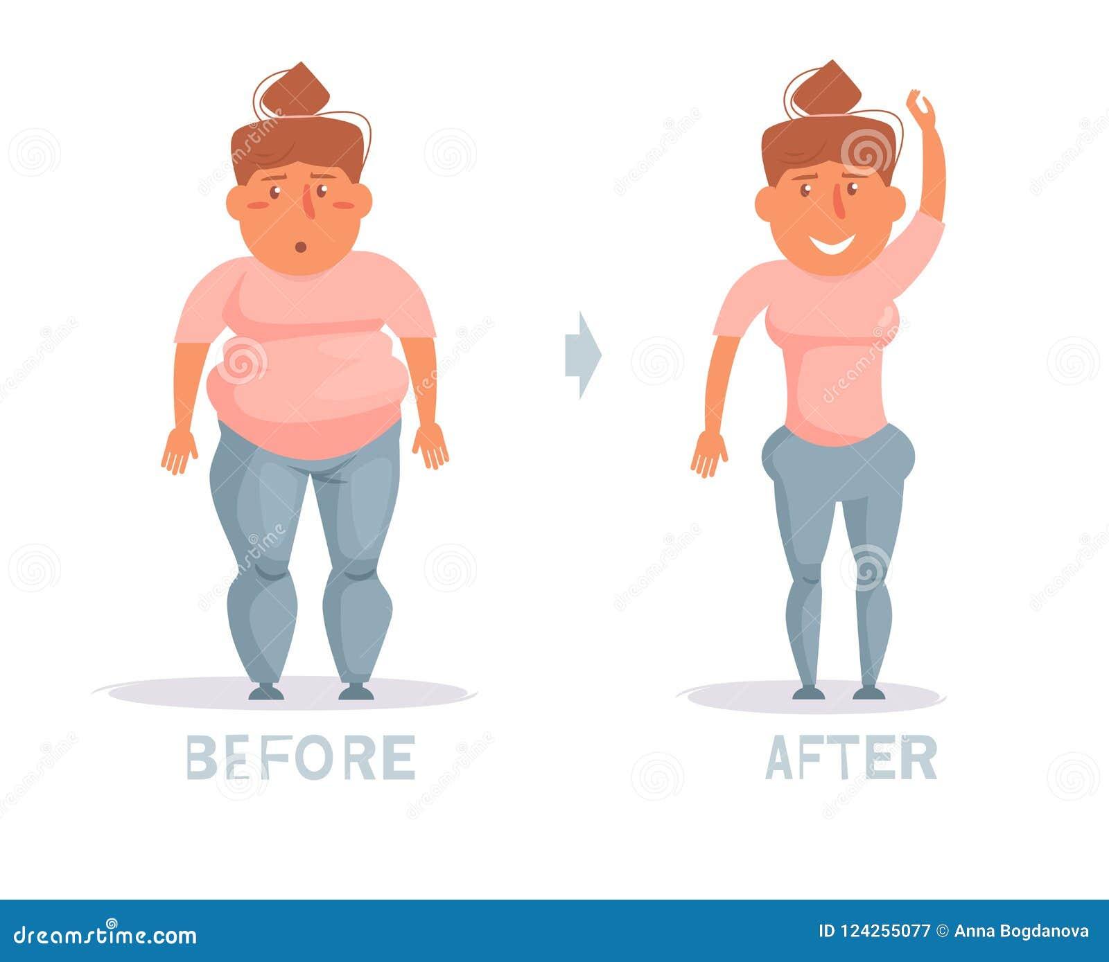 Isolerad kvinna för white för vikt för förlustmåtttorso För och after Fetmavektor cartoon Isolerad konst