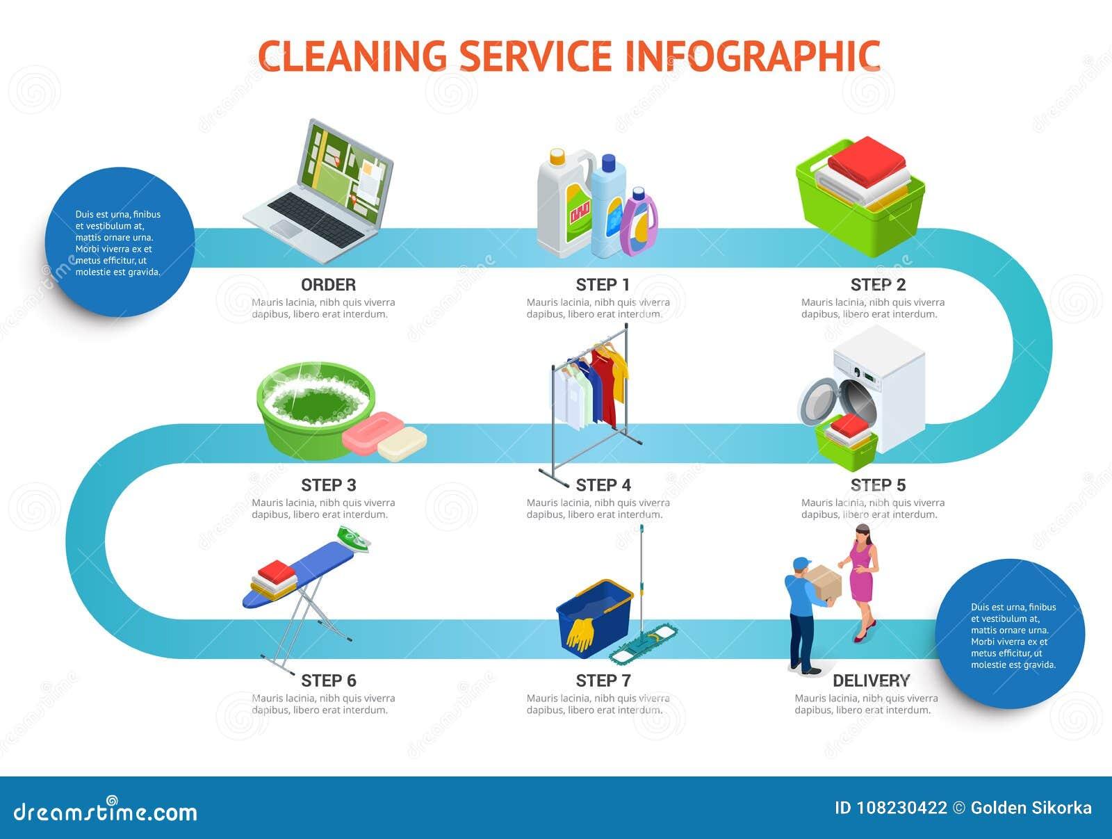 Isometric cleaning usługa infigraphic Czyści usługa znak, narzędzia i substancje chemiczne, Płaska Infographic wektoru ilustracja