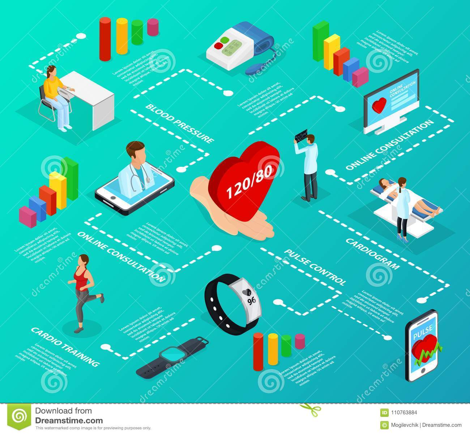 Isometric Digital Medicine Infographic Flowchart