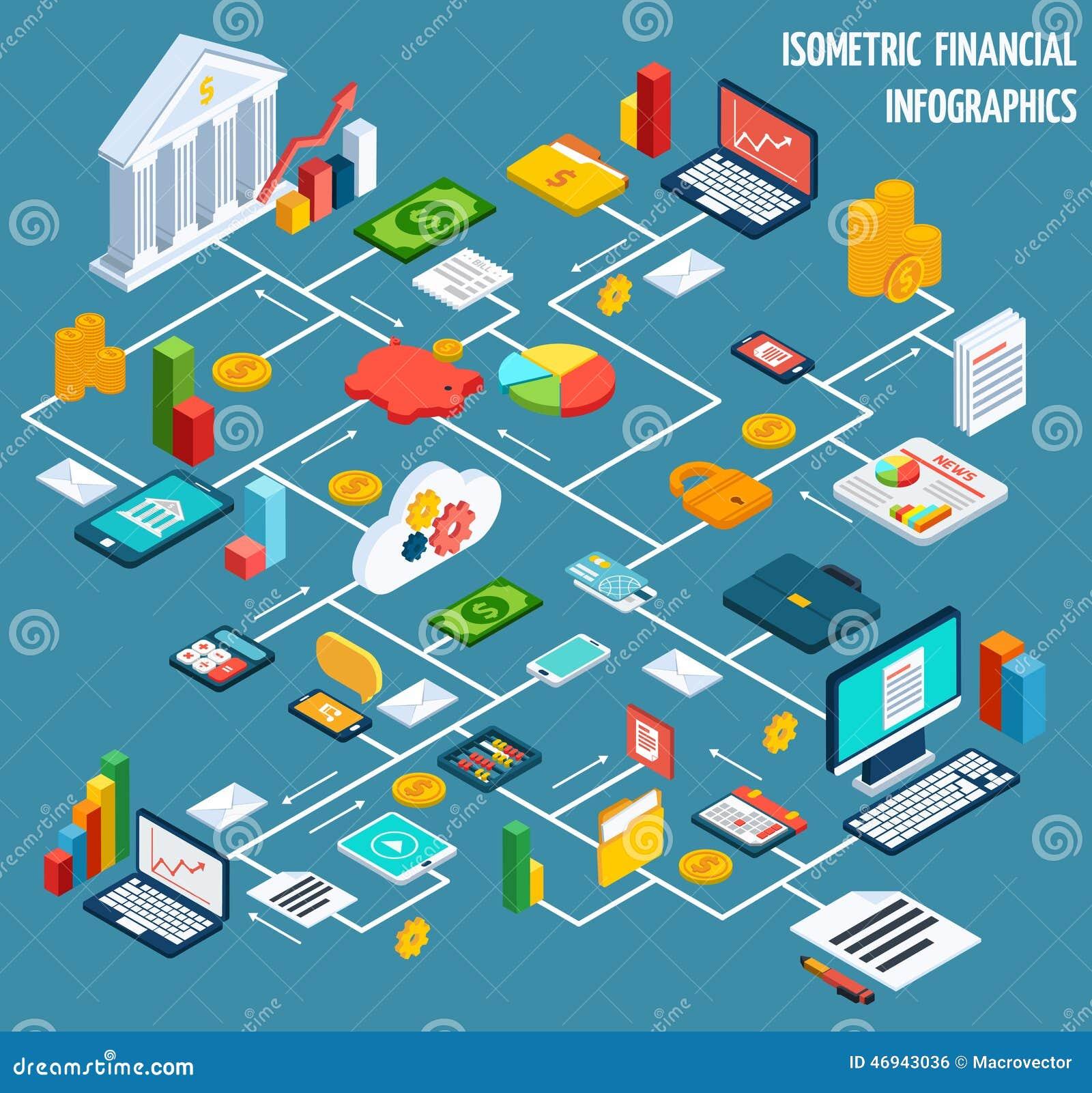 Isometric financial flowchart
