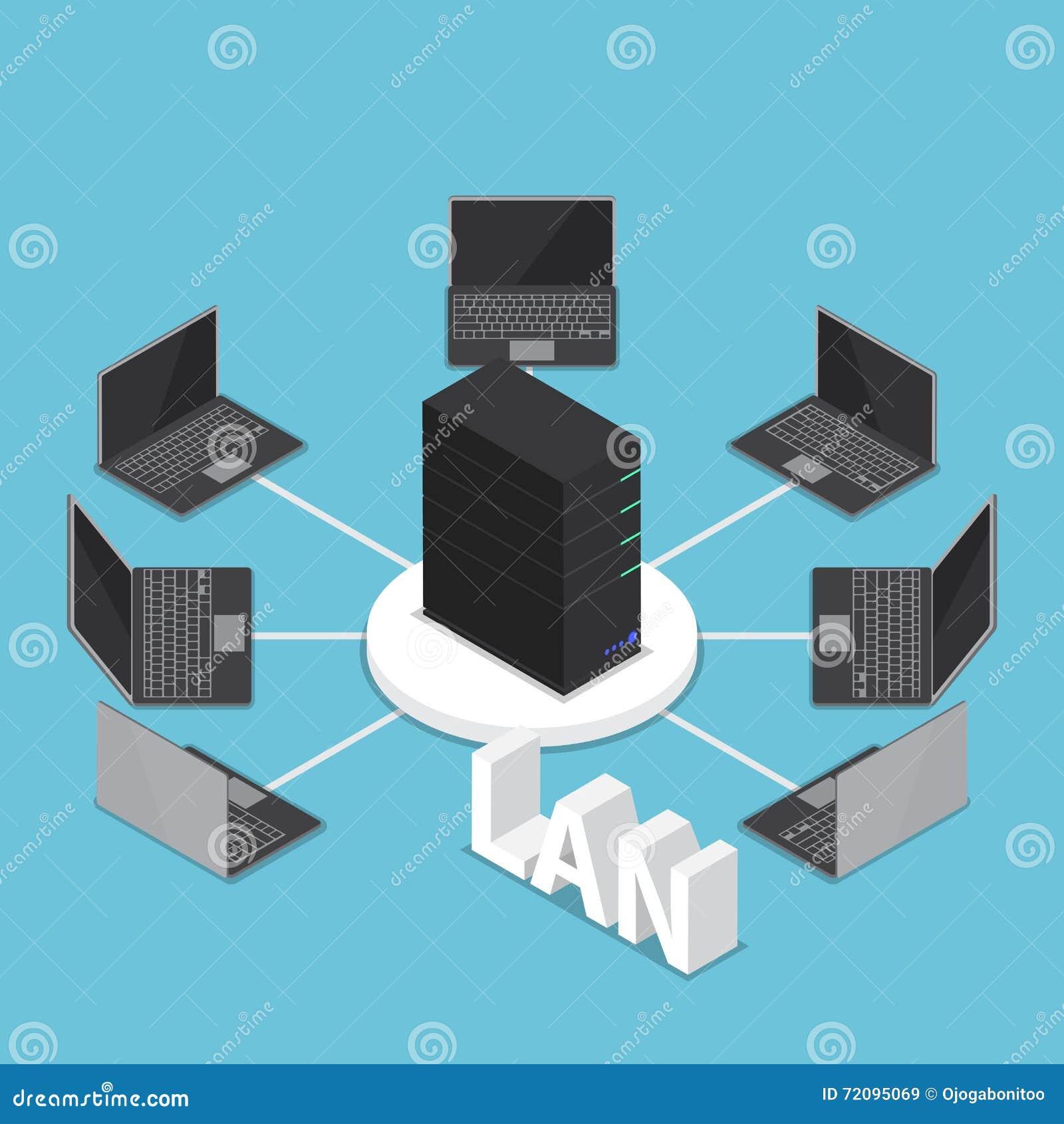 Isometric LAN Network Diagram Stock Vector - Illustration of network ...